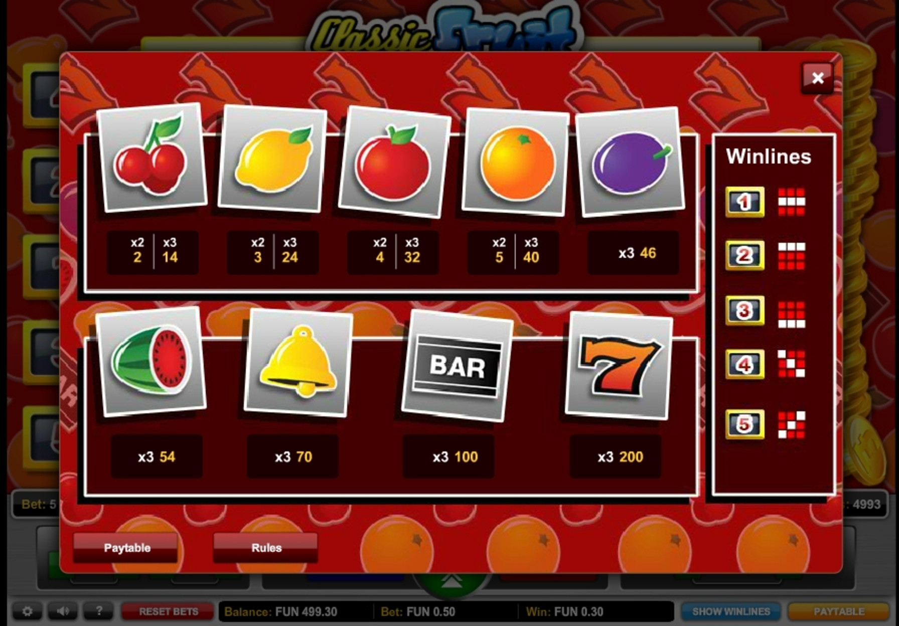 Info of Classic Fruit Slot Game by 1x2 Gaming