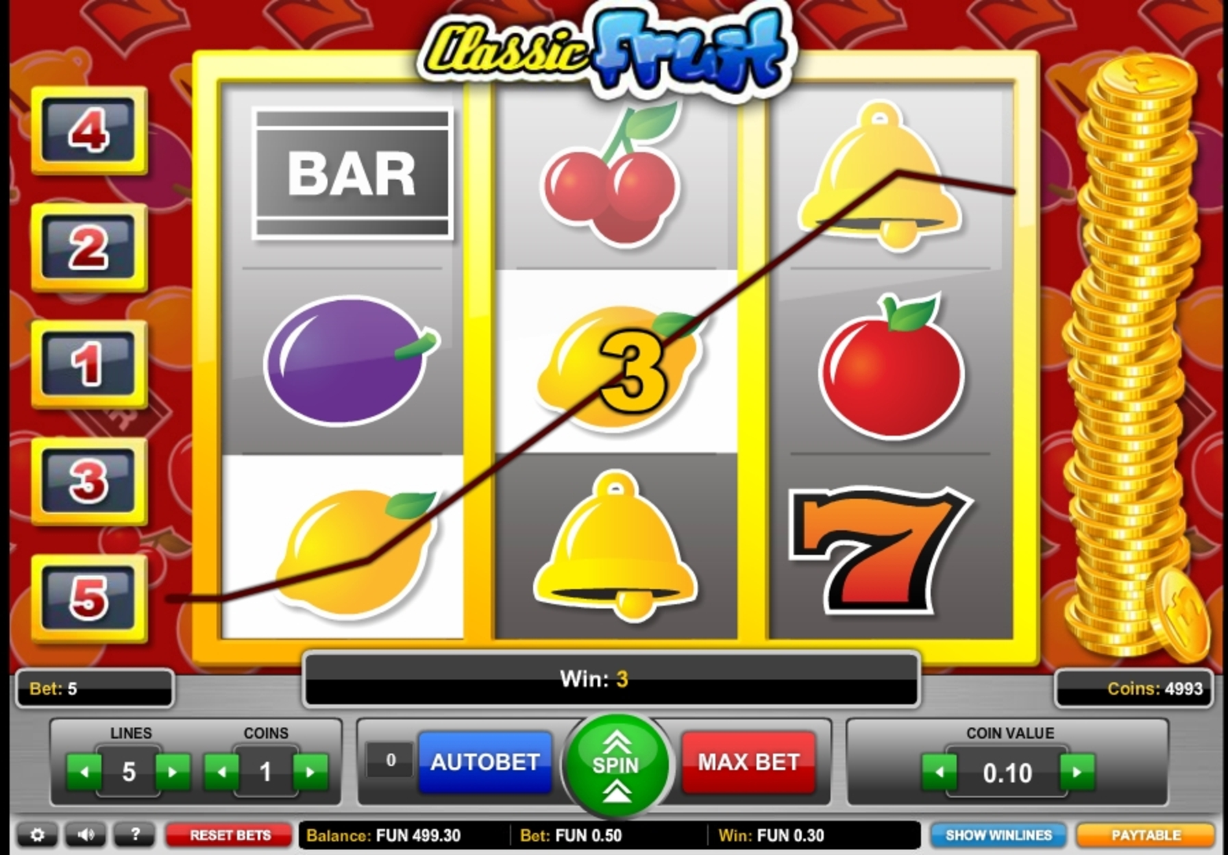 Win Money in Classic Fruit Free Slot Game by 1x2 Gaming