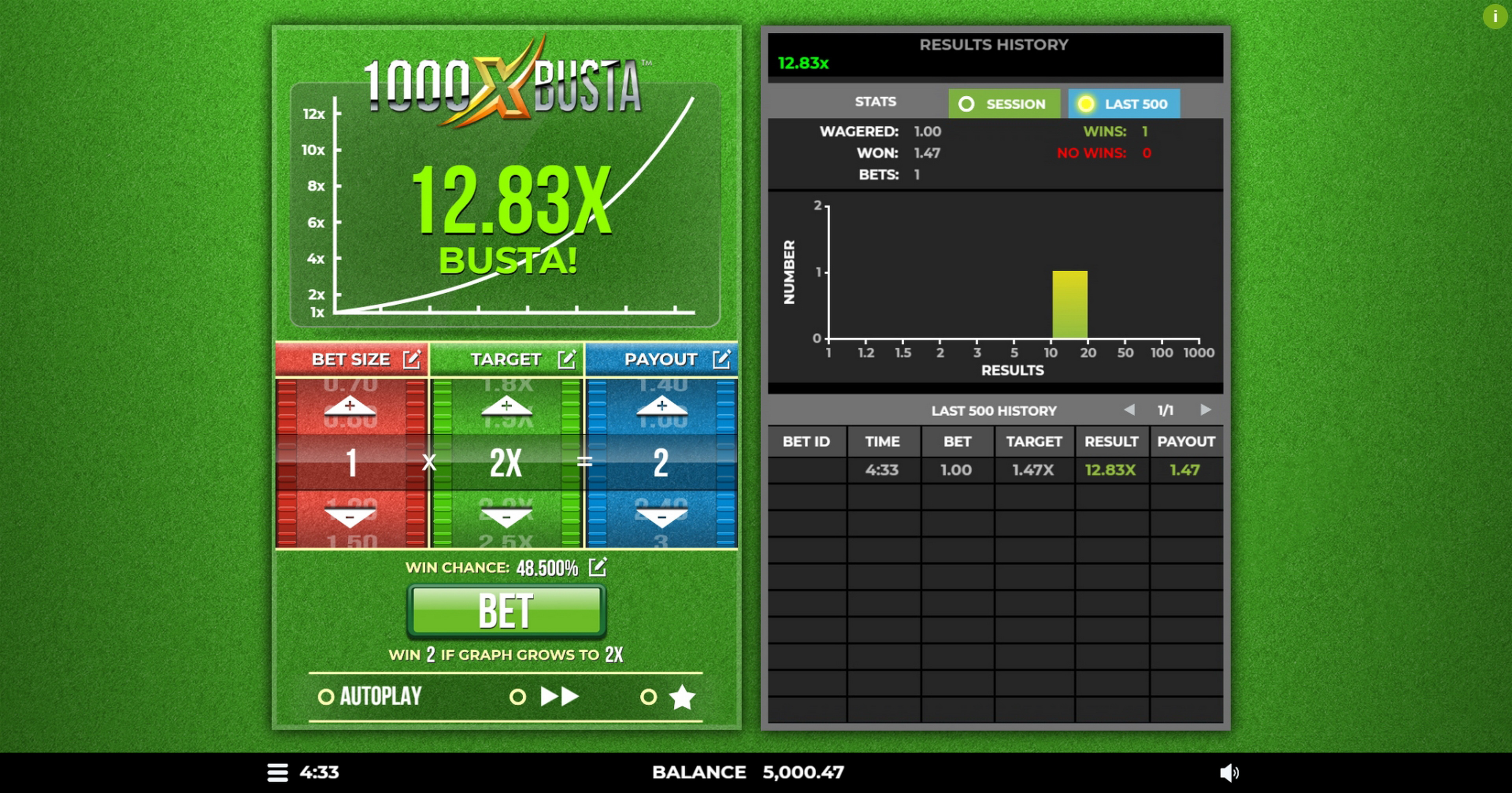 Win Money in 1000x Busta Free Slot Game by 4ThePlayer