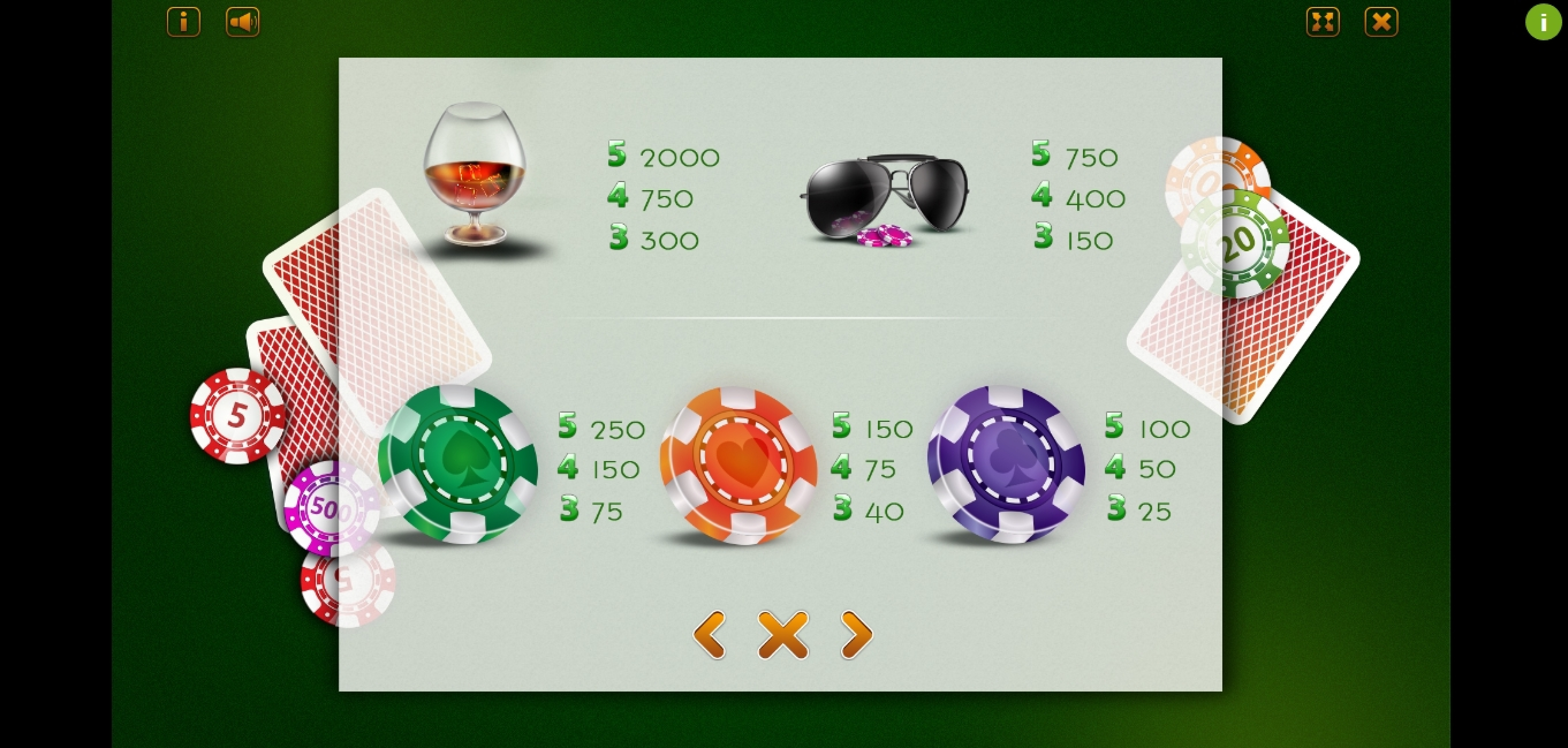 Info of Poker Room Slot Game by Charismatic