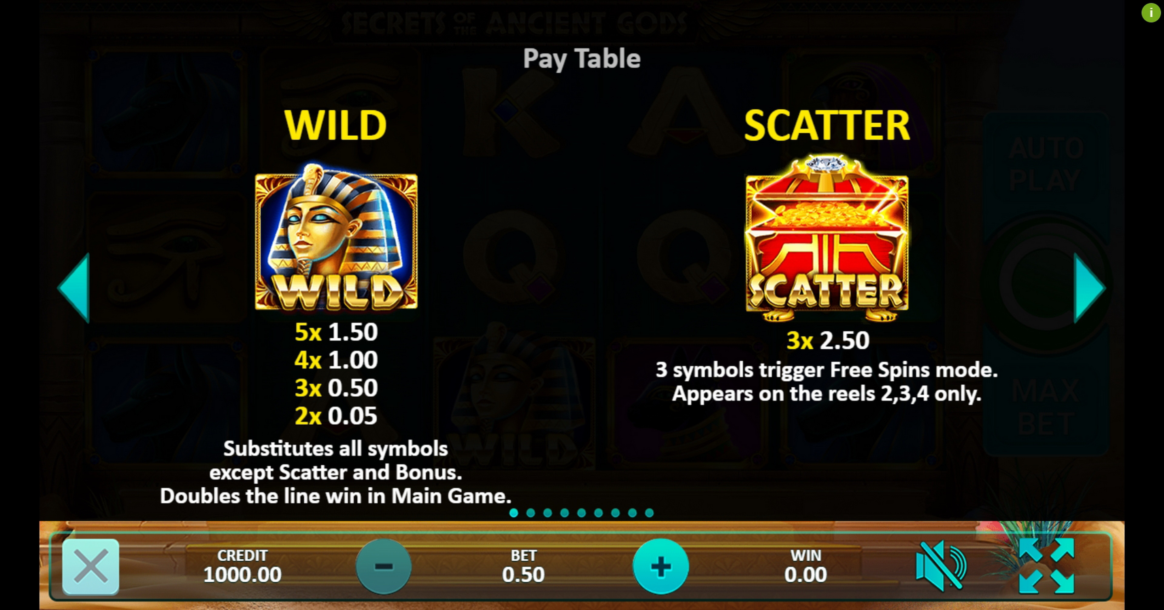 Info of Secrets of the Ancient Gods Slot Game by Gamefish Global