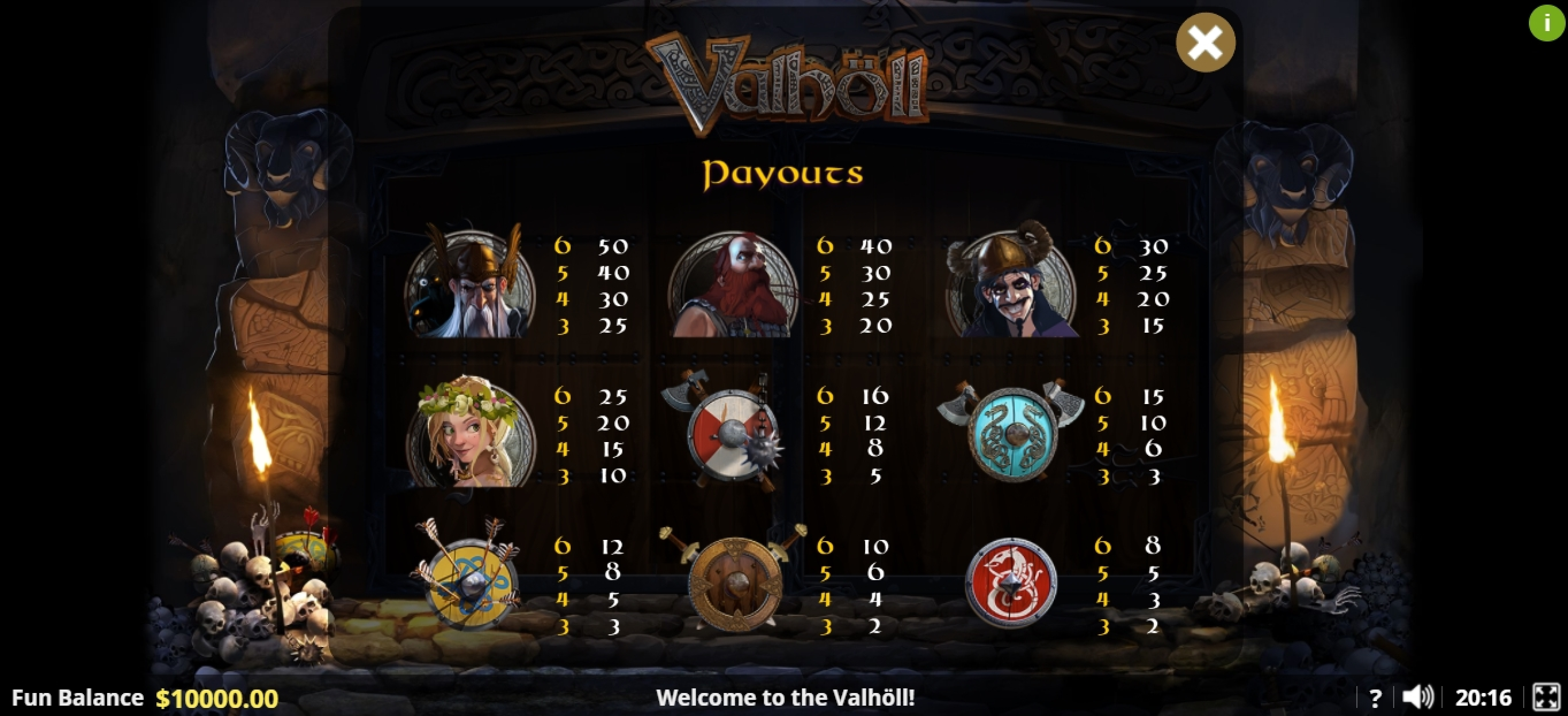 Info of Valhôll Hall of The Slain Slot Game by Lady Luck Games