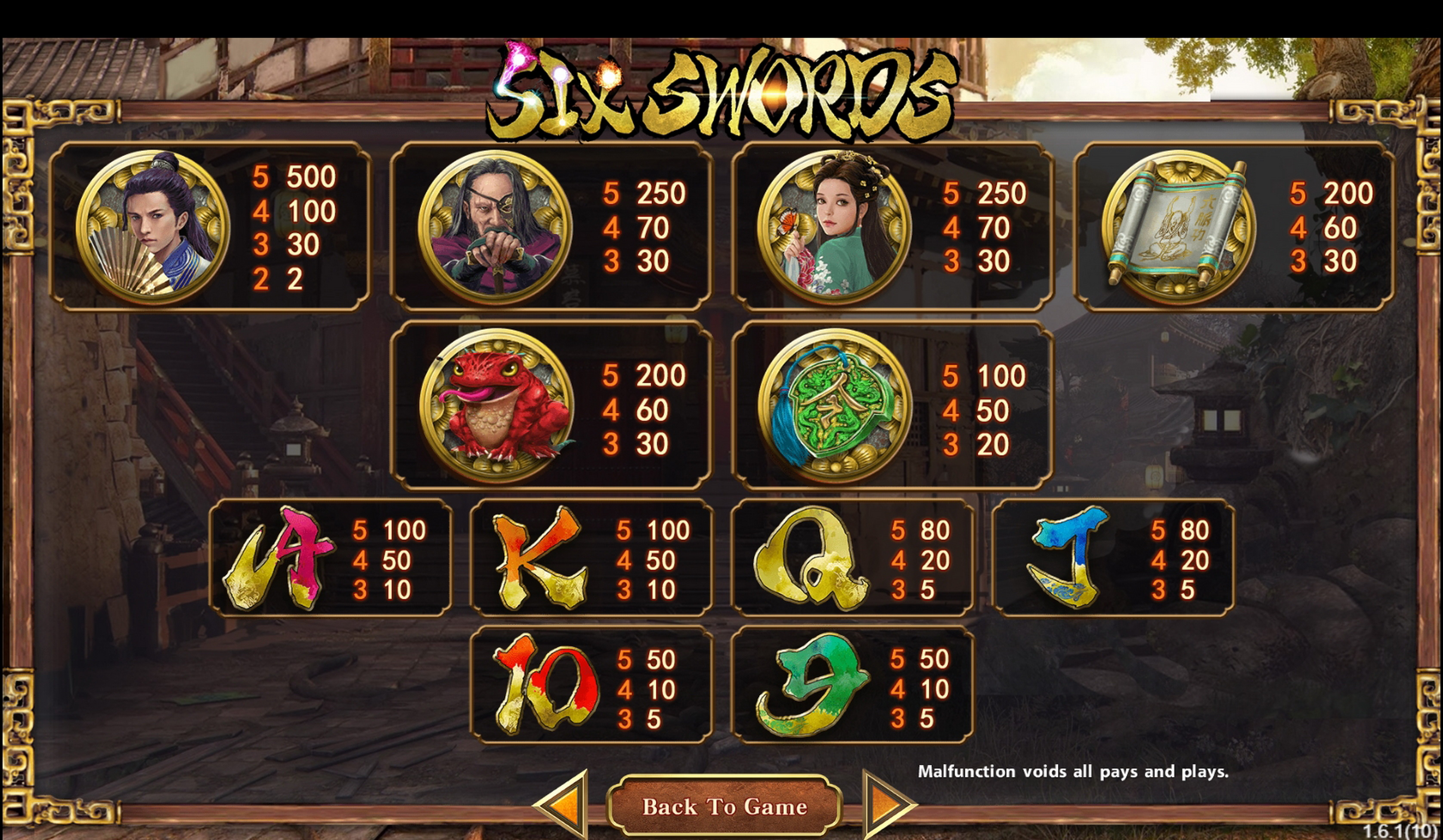 Info of Six Swords Slot Game by SimplePlay