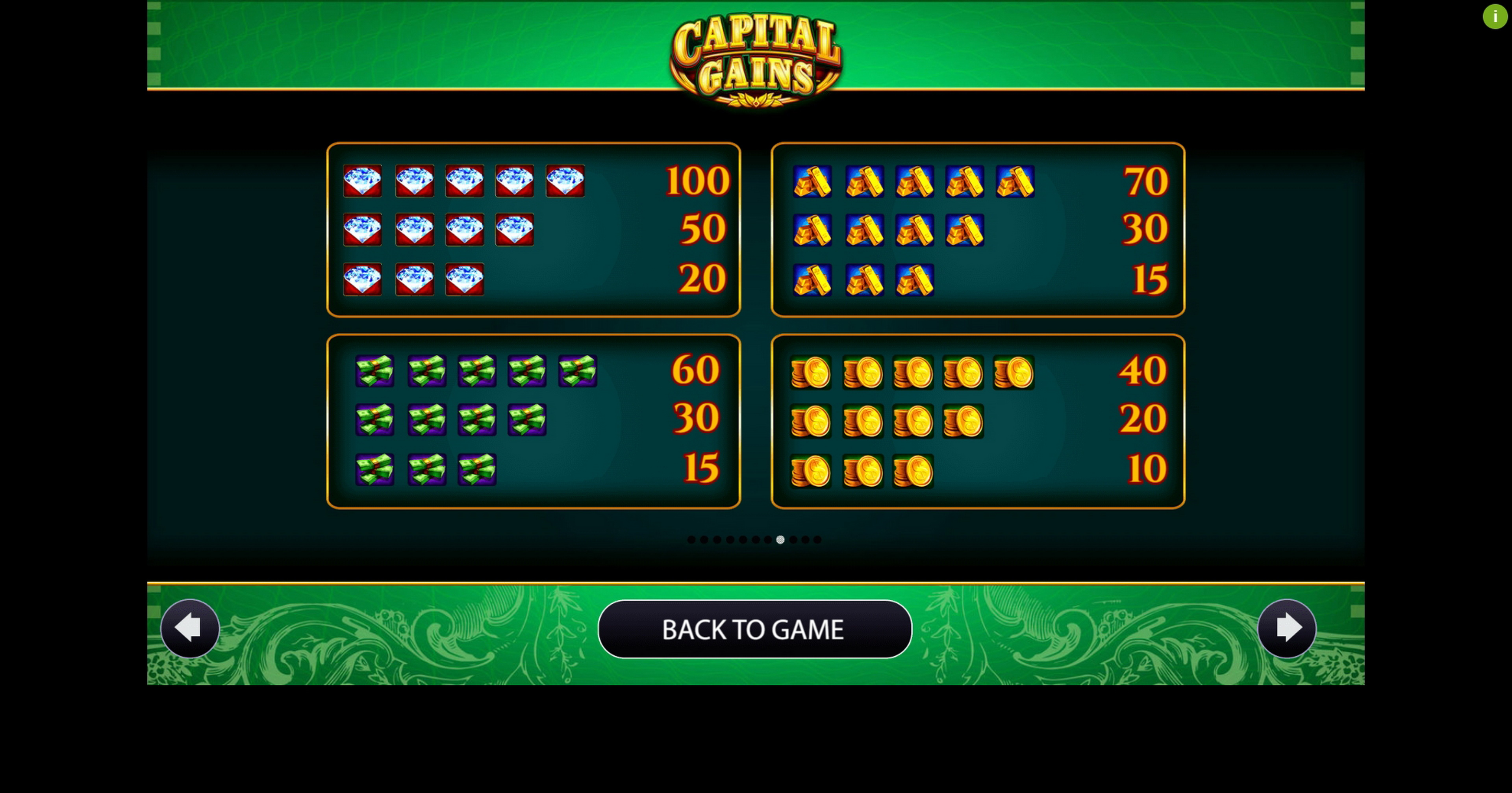 Info of Capital Gains Slot Game by AGS