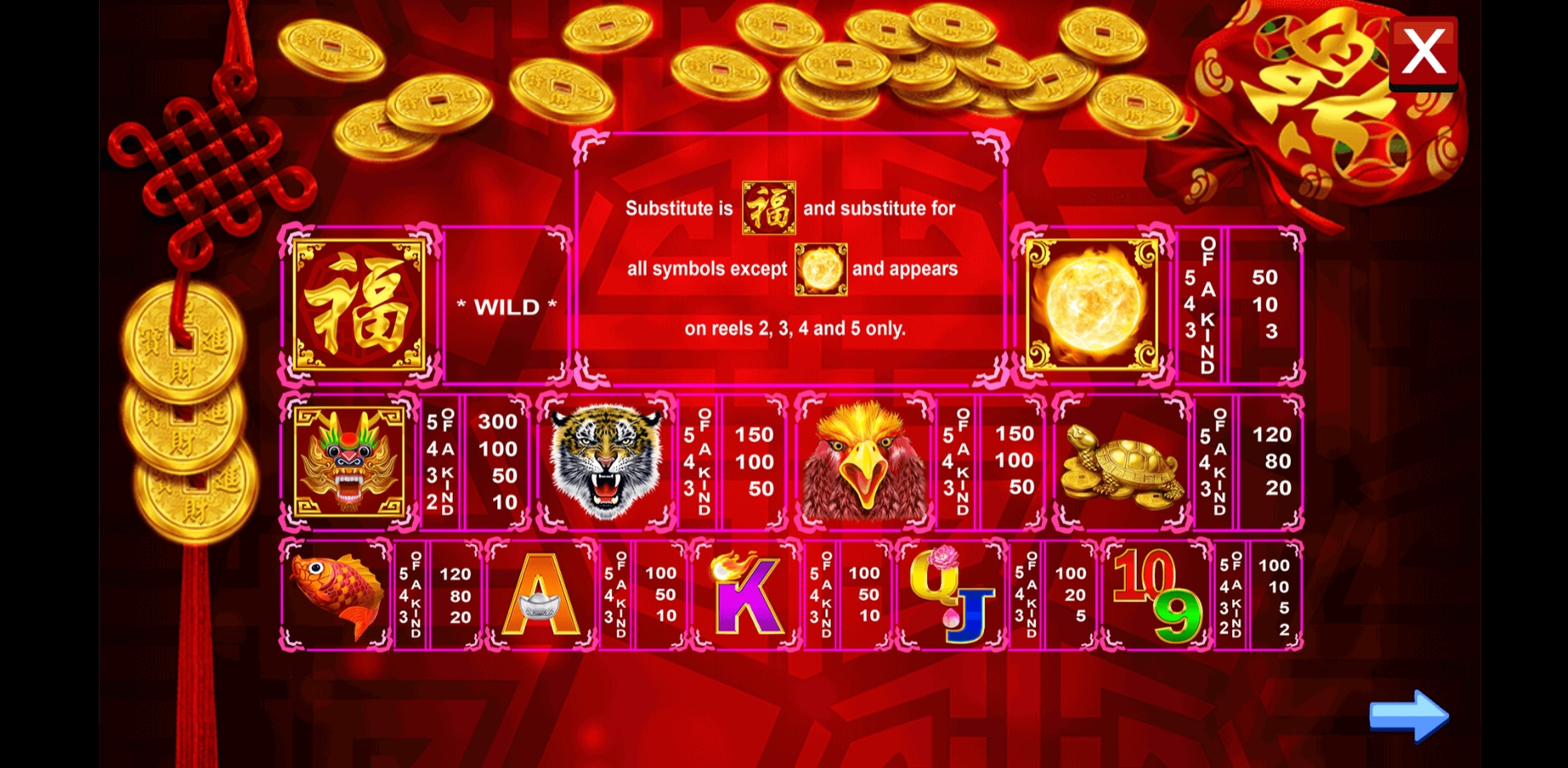 Info of 5 Blessings Slot Game by August Gaming