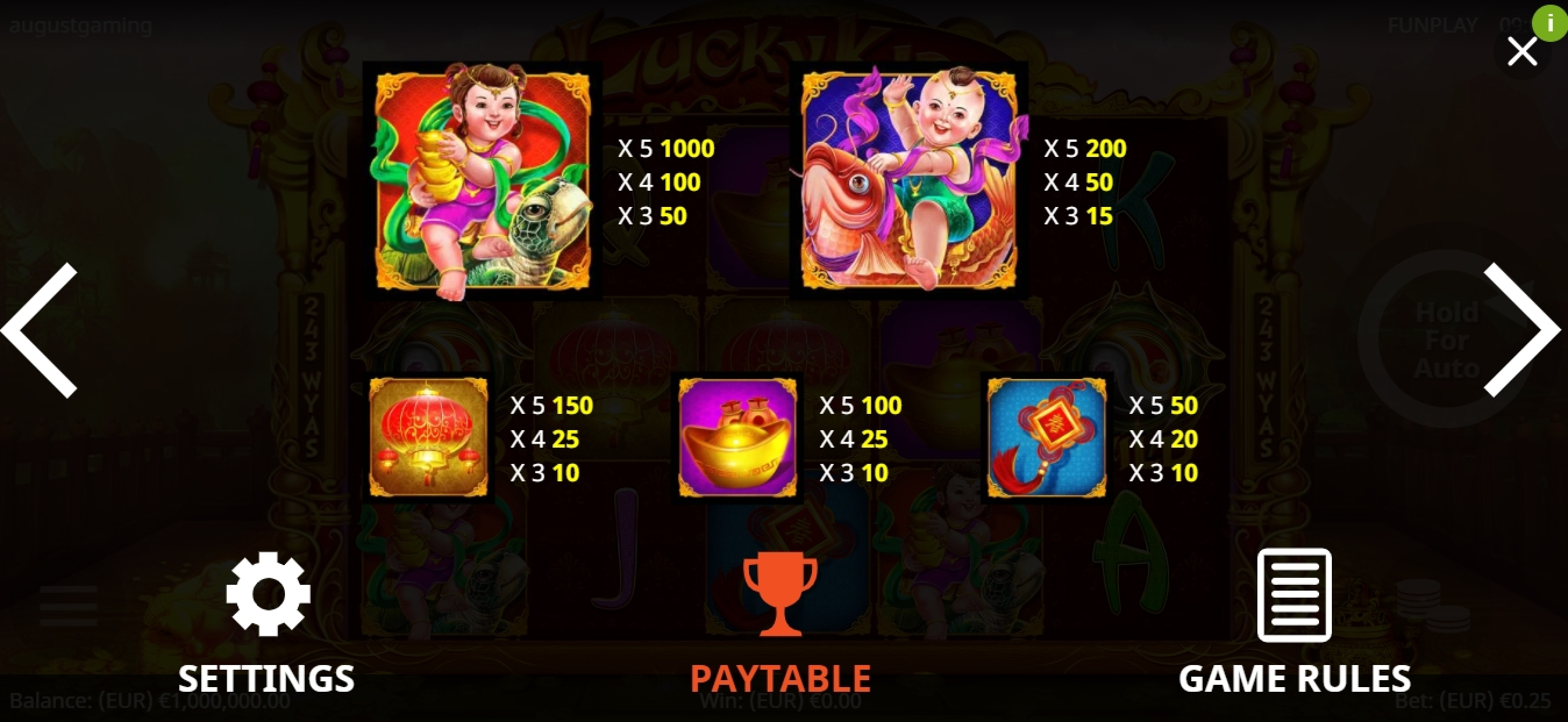 Info of Lucky Kids Slot Game by August Gaming