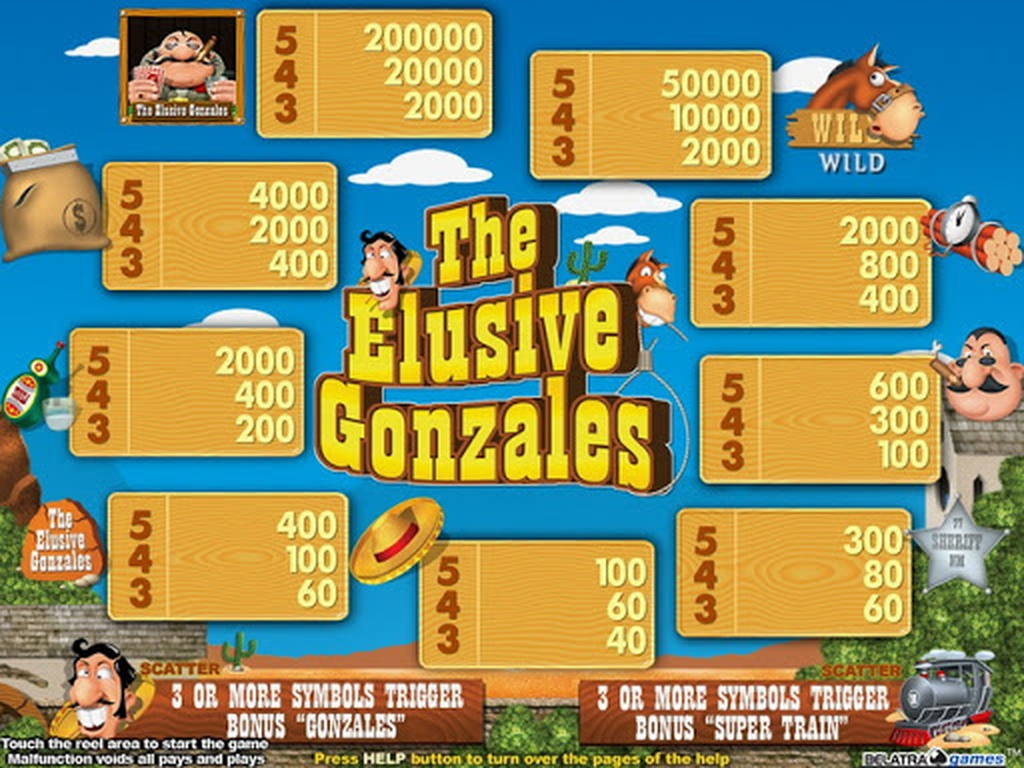 The The Elusive Gonzales Online Slot Demo Game by Belatra Games