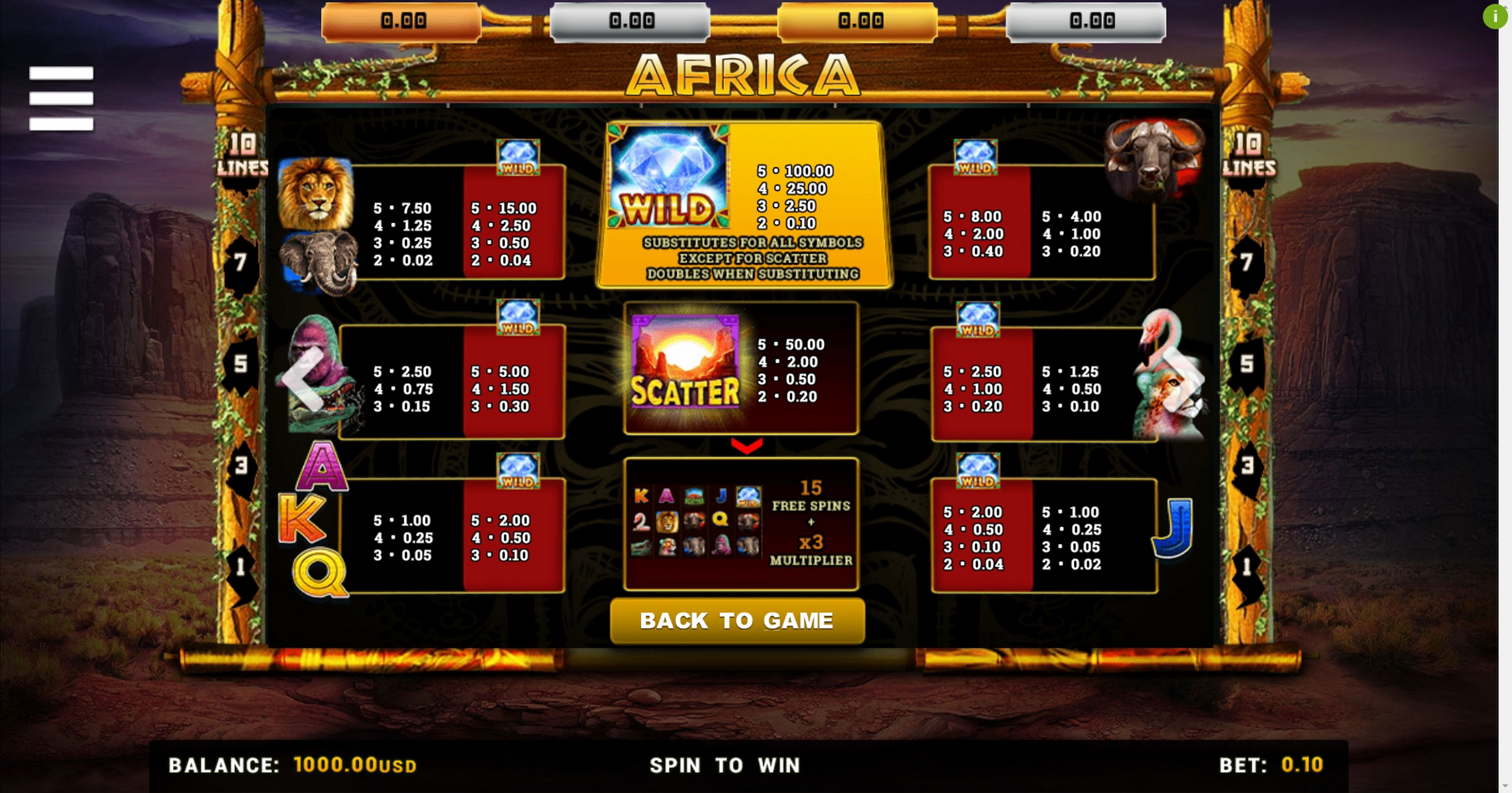 Info of Africa (Betsense) Slot Game by Betsense
