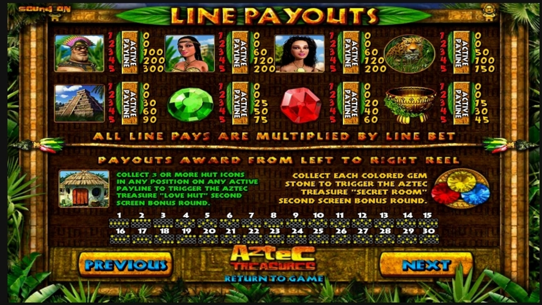 Info of Aztec Treasures Slot Game by Betsoft
