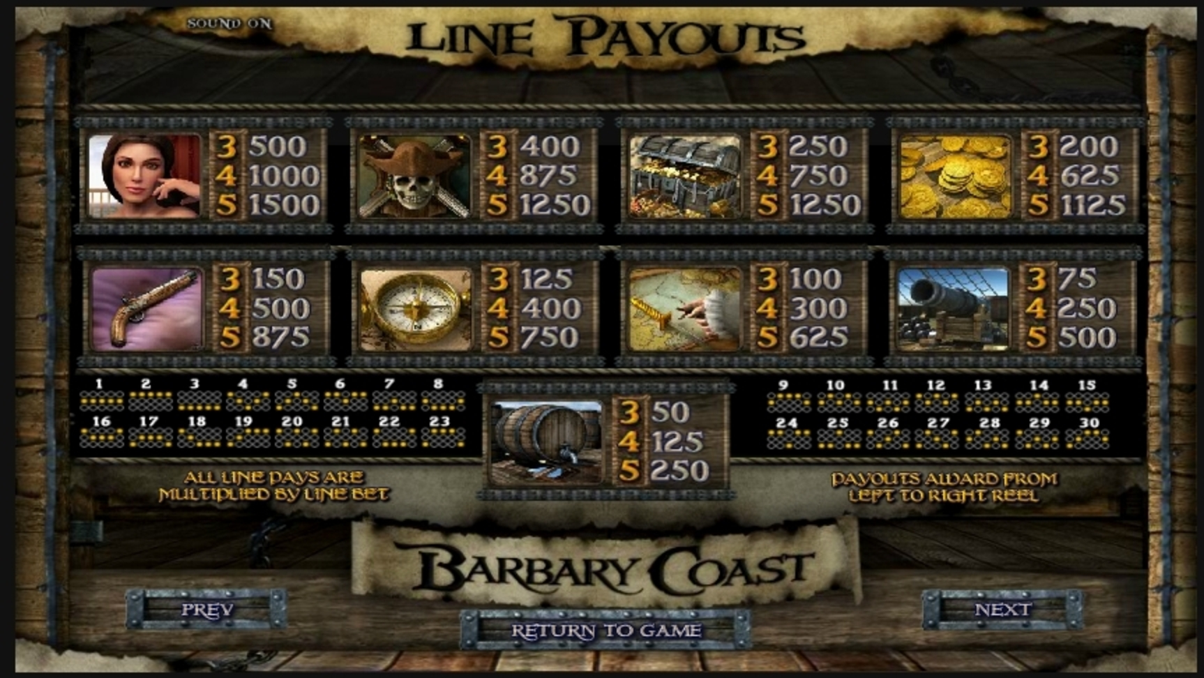 Info of Barbary Coast Slot Game by Betsoft