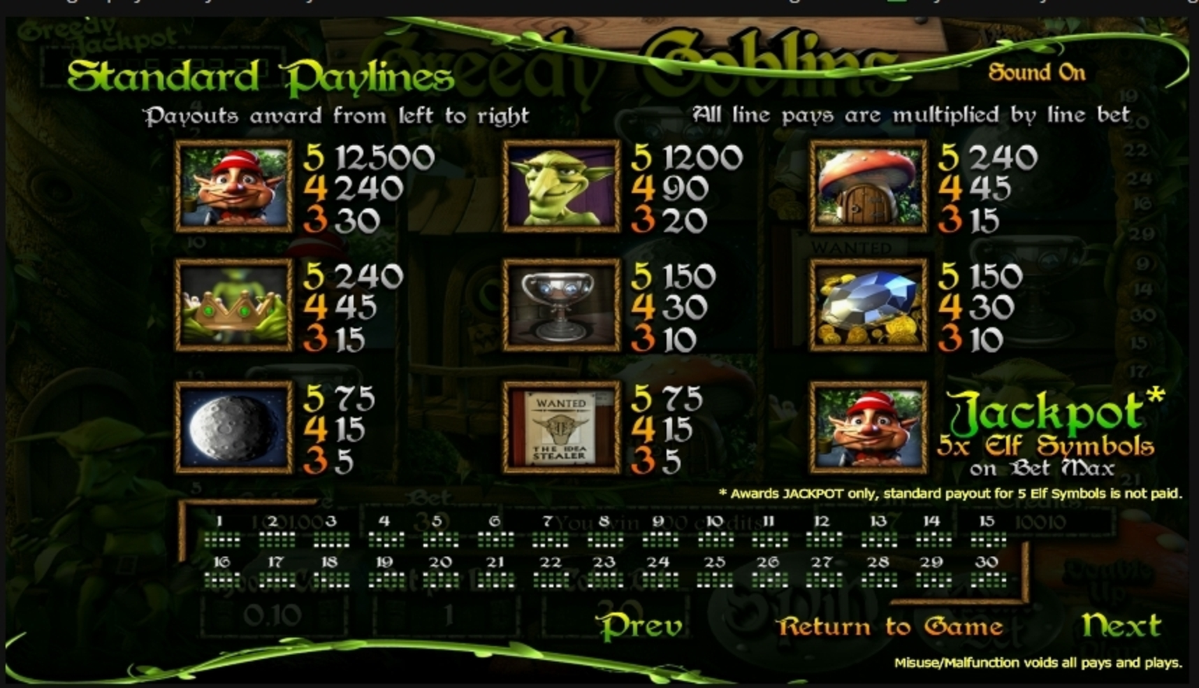 Info of Greedy Goblins Slot Game by Betsoft