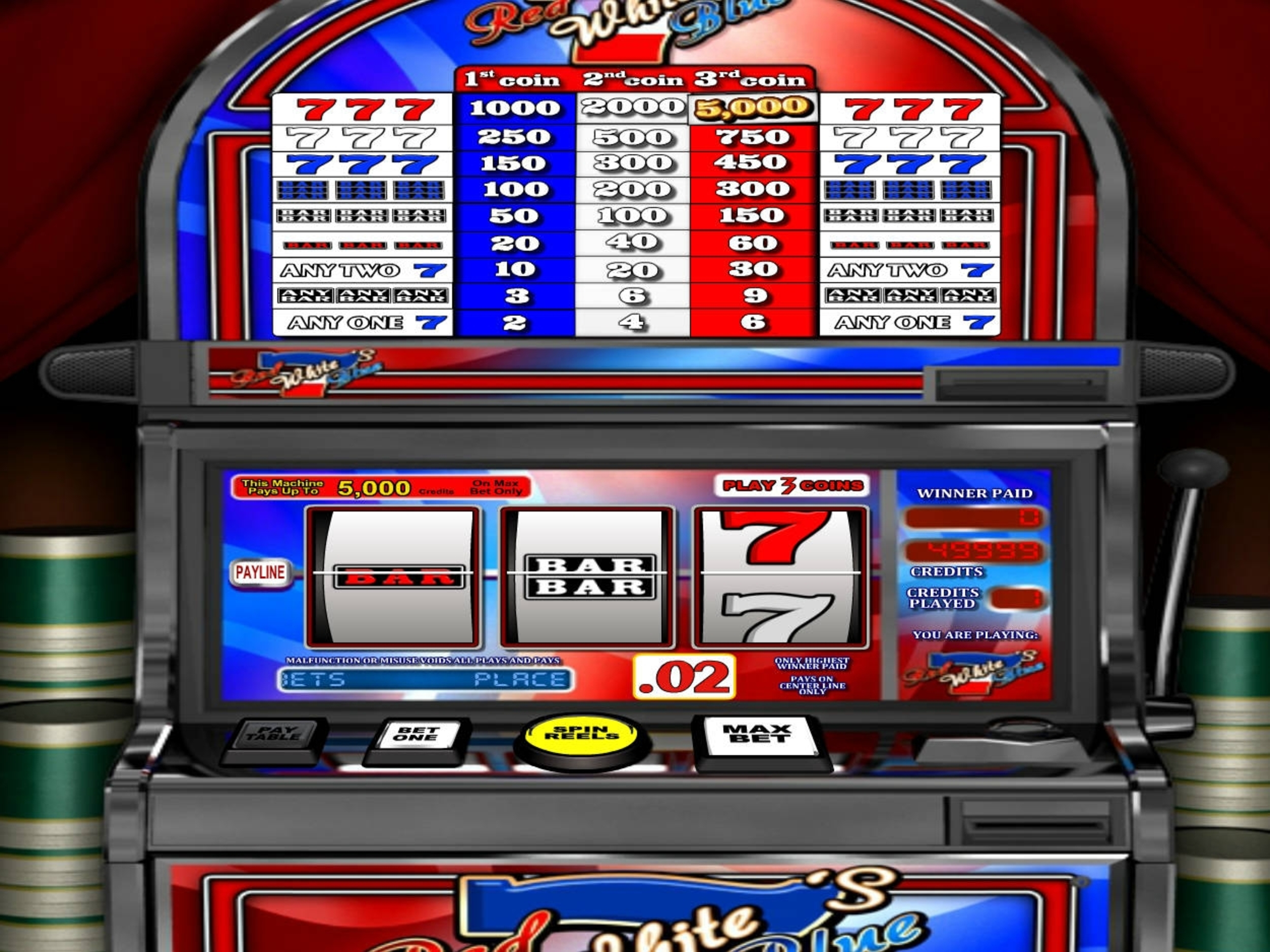 The Red White Blue 7s Online Slot Demo Game by Betsoft