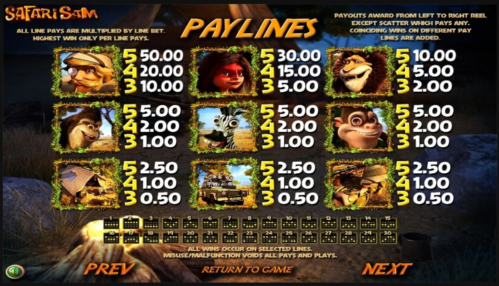 Info of Safari Sam Slot Game by Betsoft