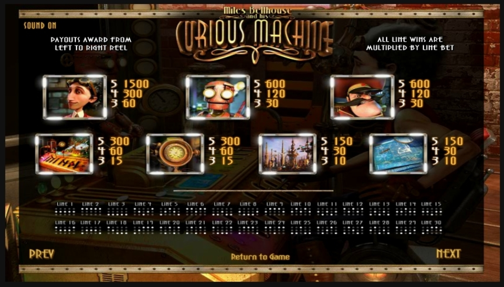 Info of The Curious Machine Slot Game by Betsoft