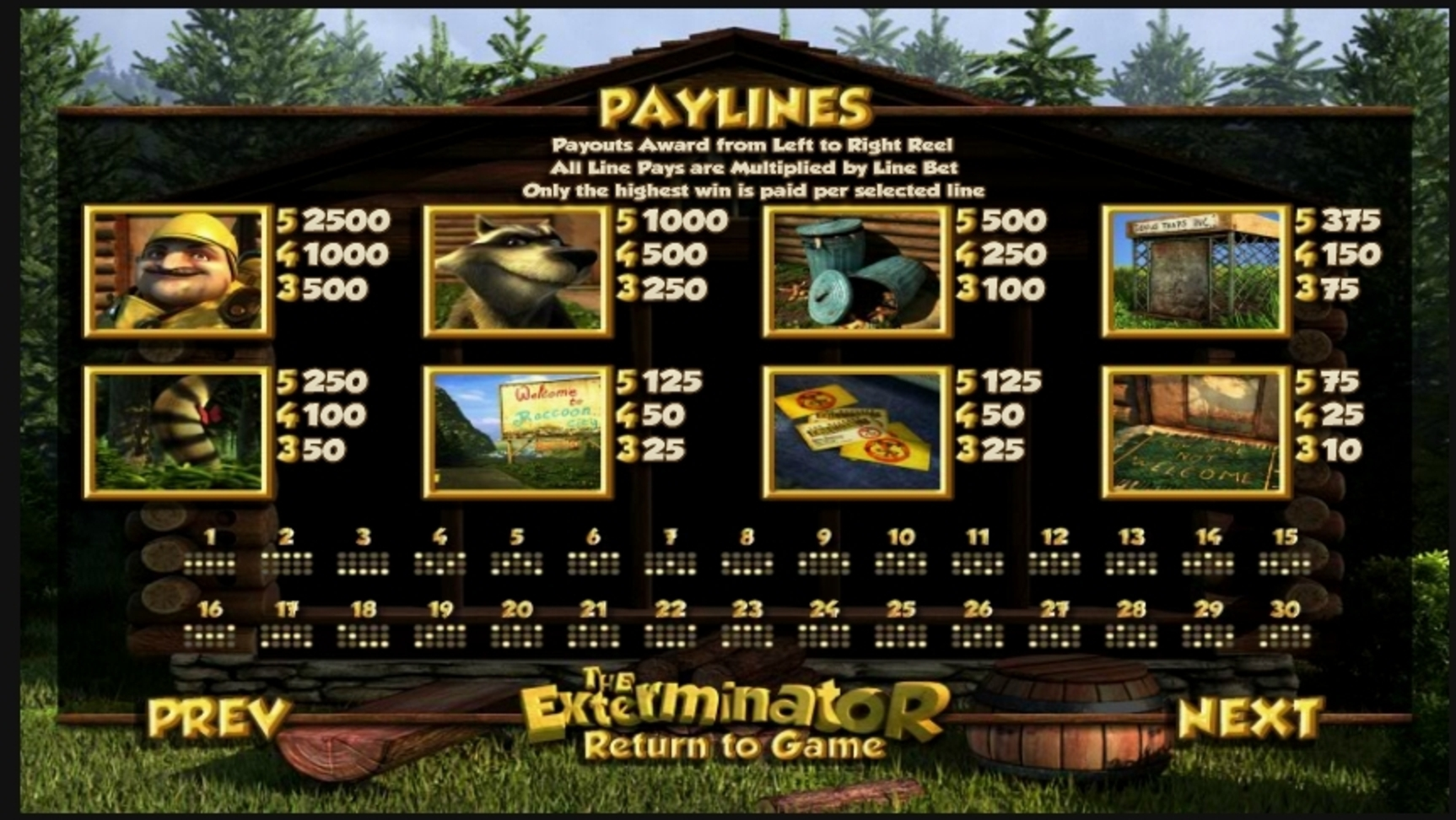 Info of The Exterminator Slot Game by Betsoft