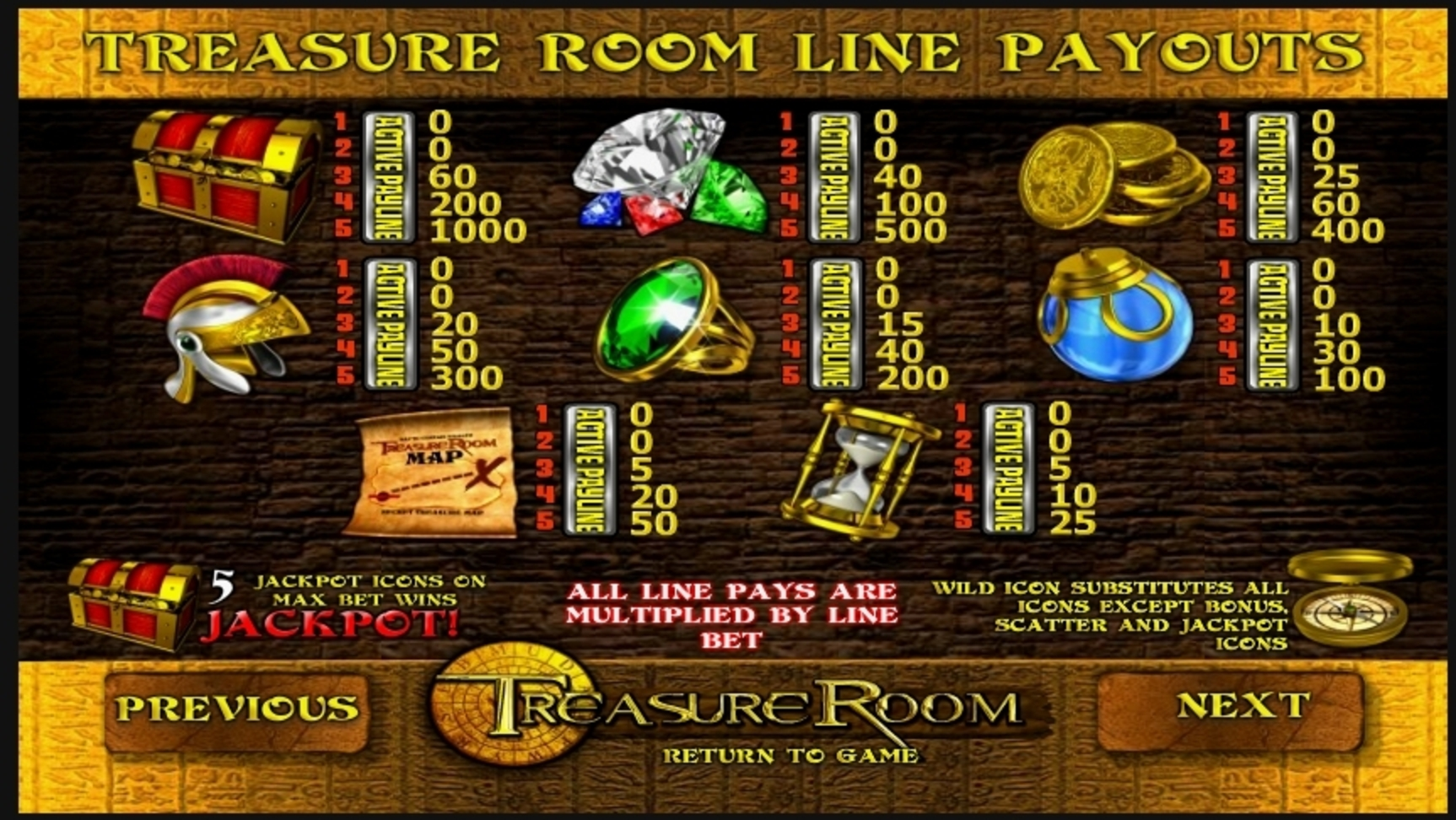 Info of Treasure Room Slot Game by Betsoft