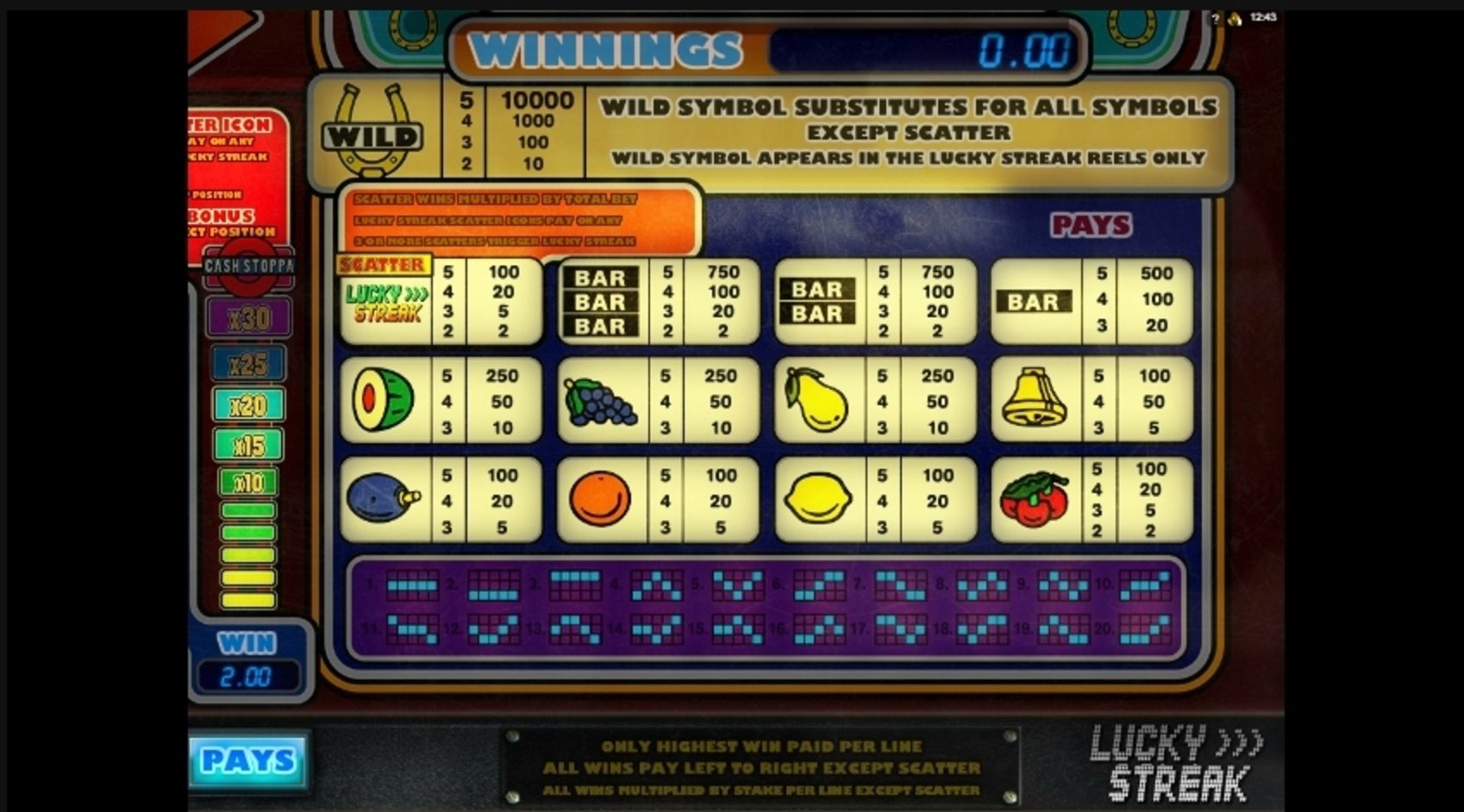 Info of Lucky Streak (Big Time Gaming) Slot Game by Big Time Gaming