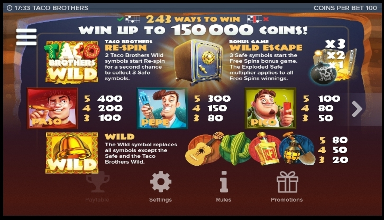Info of Taco Brothers Slot Game by ELK Studios