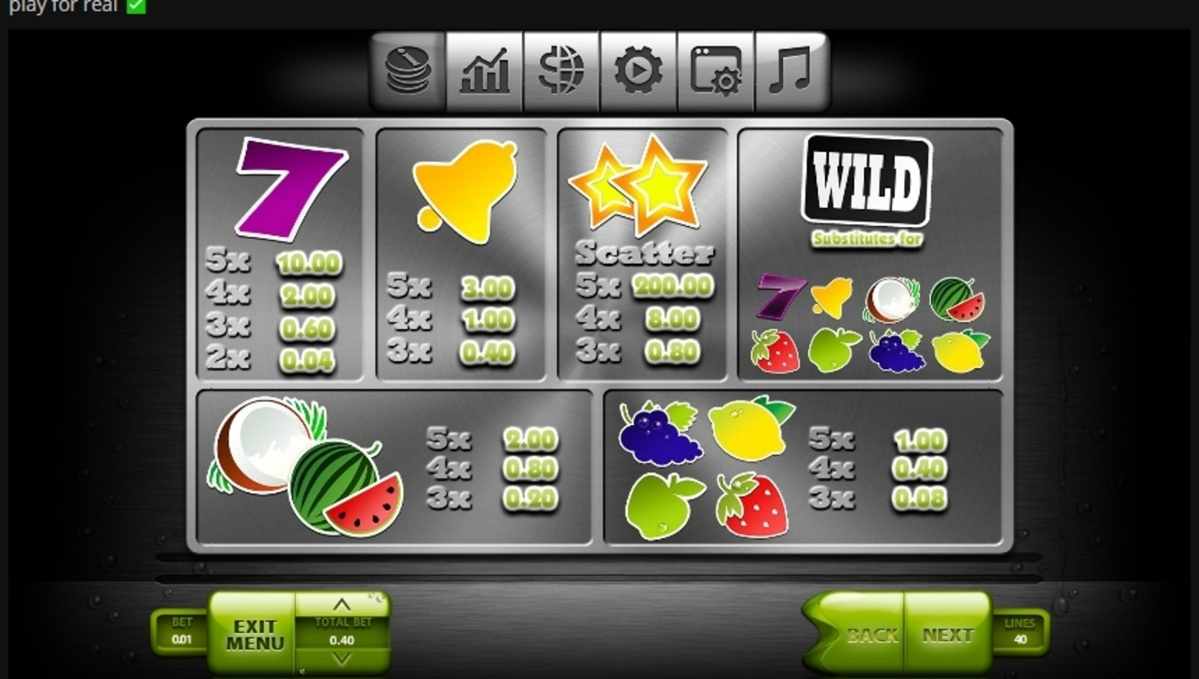 Info of Fresh Fruits (Endorphina) Slot Game by Endorphina