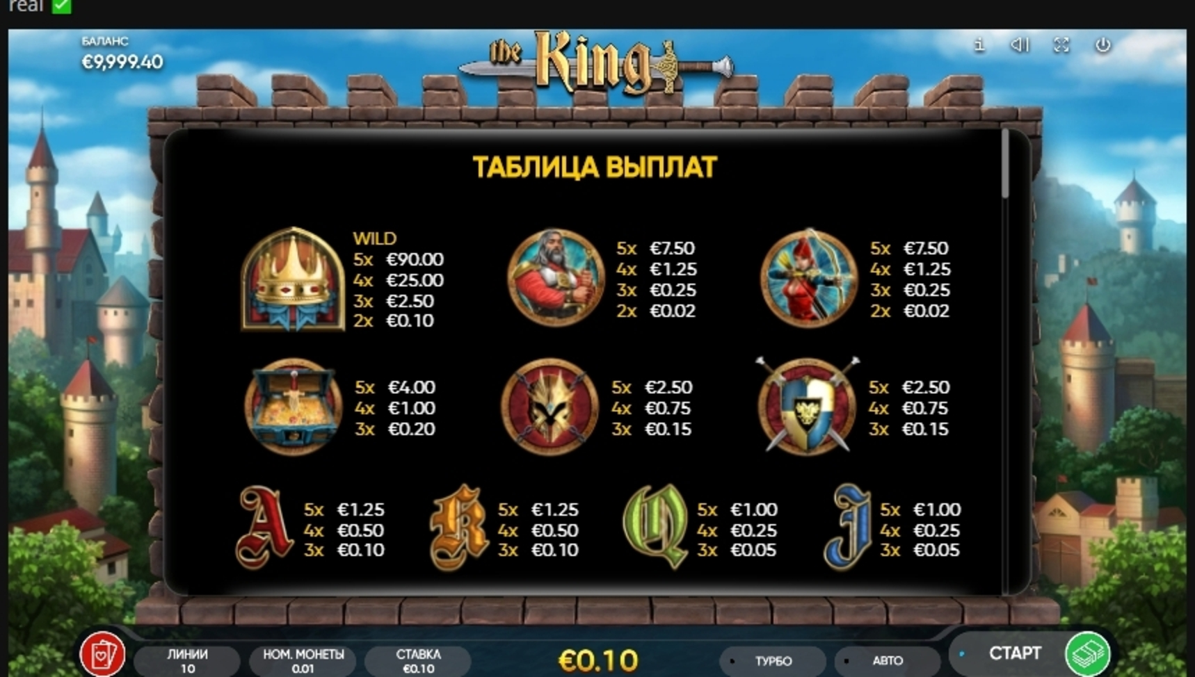 Info of The King (Endorphina) Slot Game by Endorphina