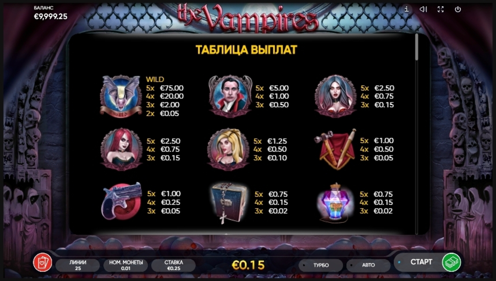 Info of The Vampires Slot Game by Endorphina