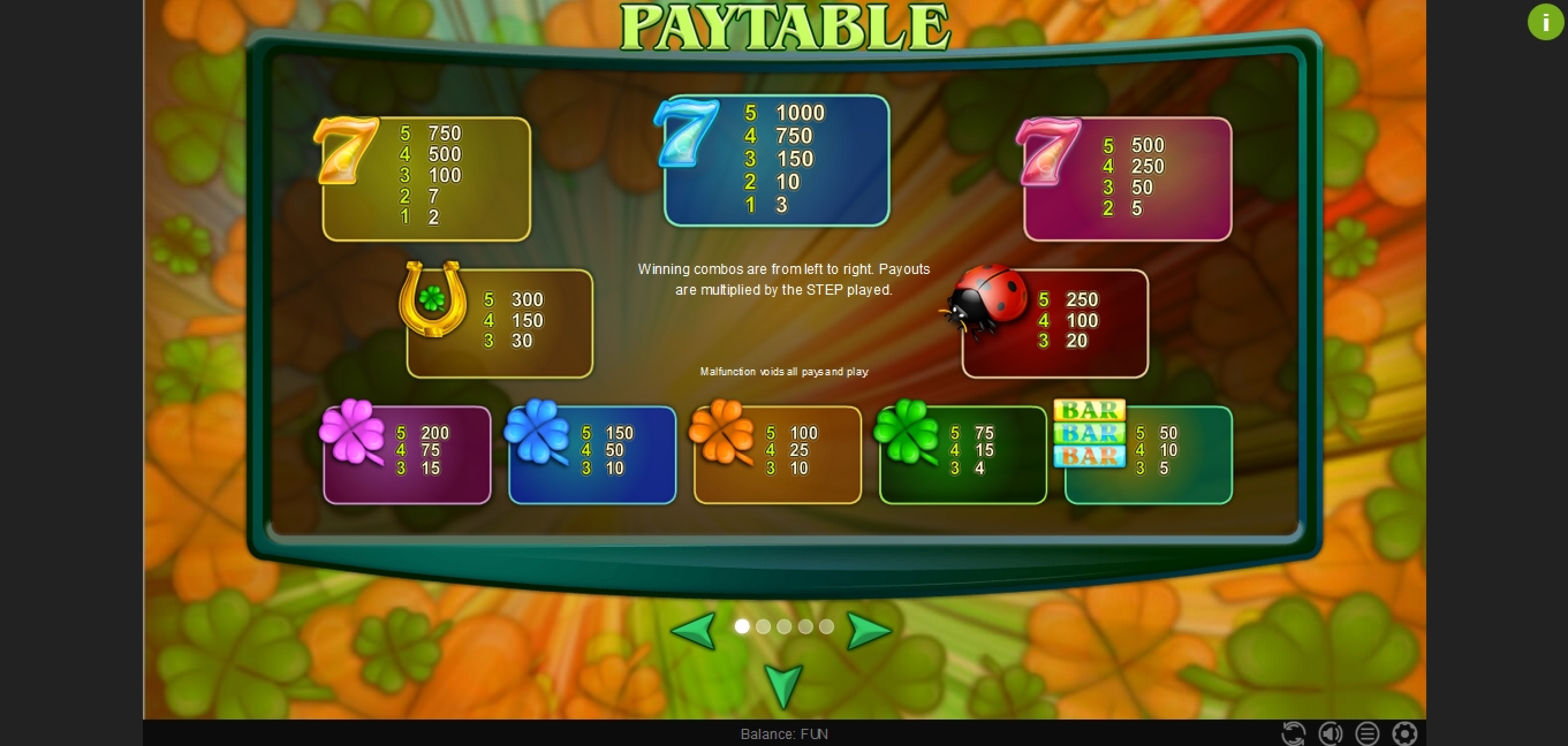 Info of Lucky 7 (Espresso Games) Slot Game by Espresso Games