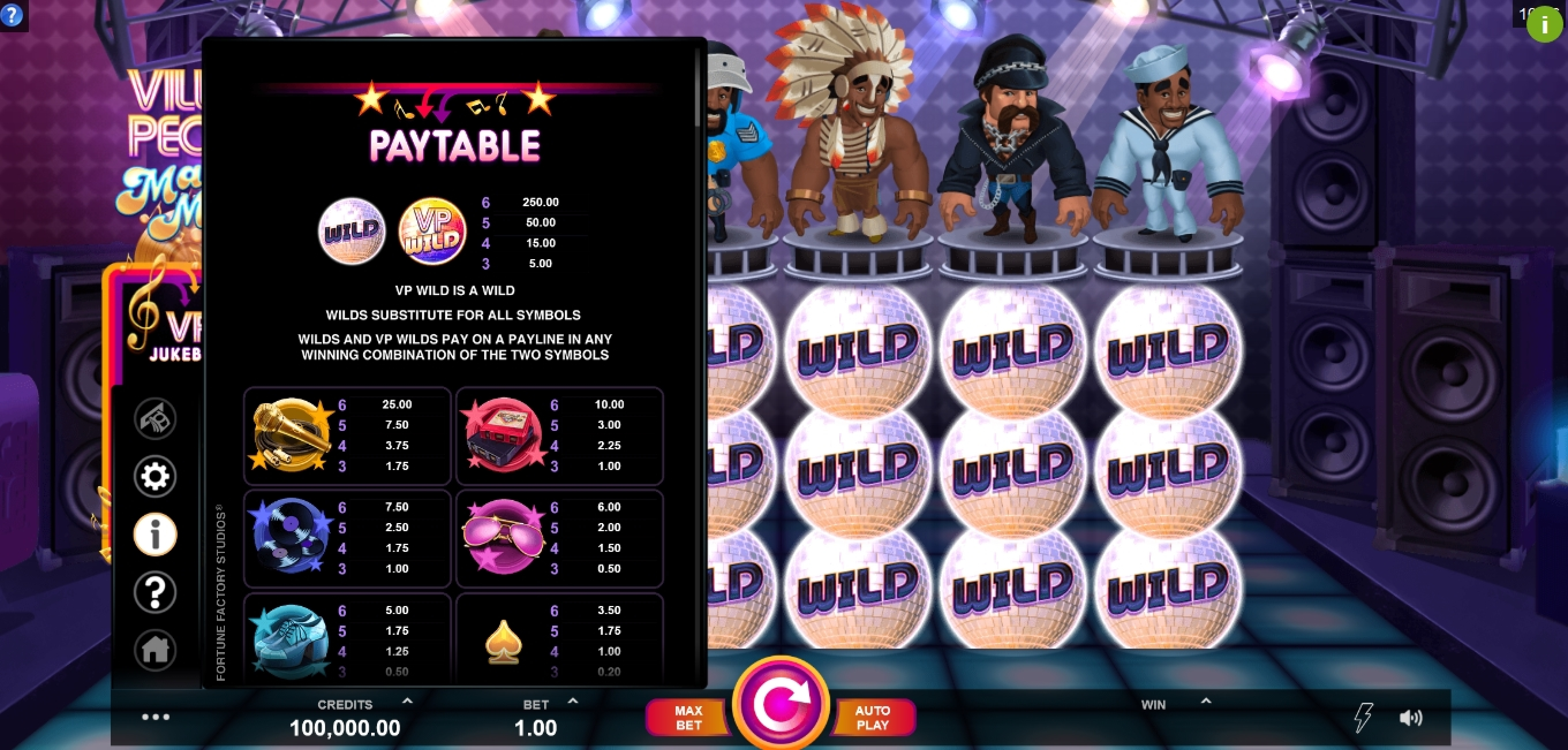 Info of Village People Macho Moves Slot Game by Fortune Factory Studios