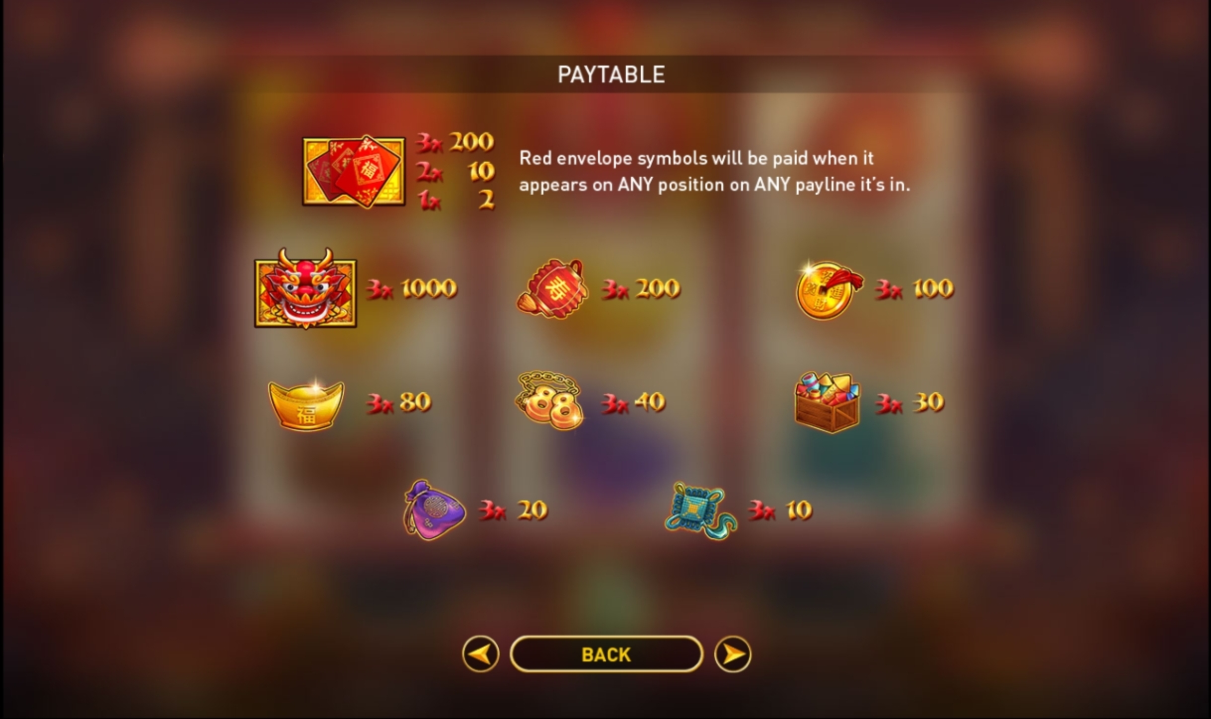 Info of Fortune Hong Bao Slot Game by GamePlay