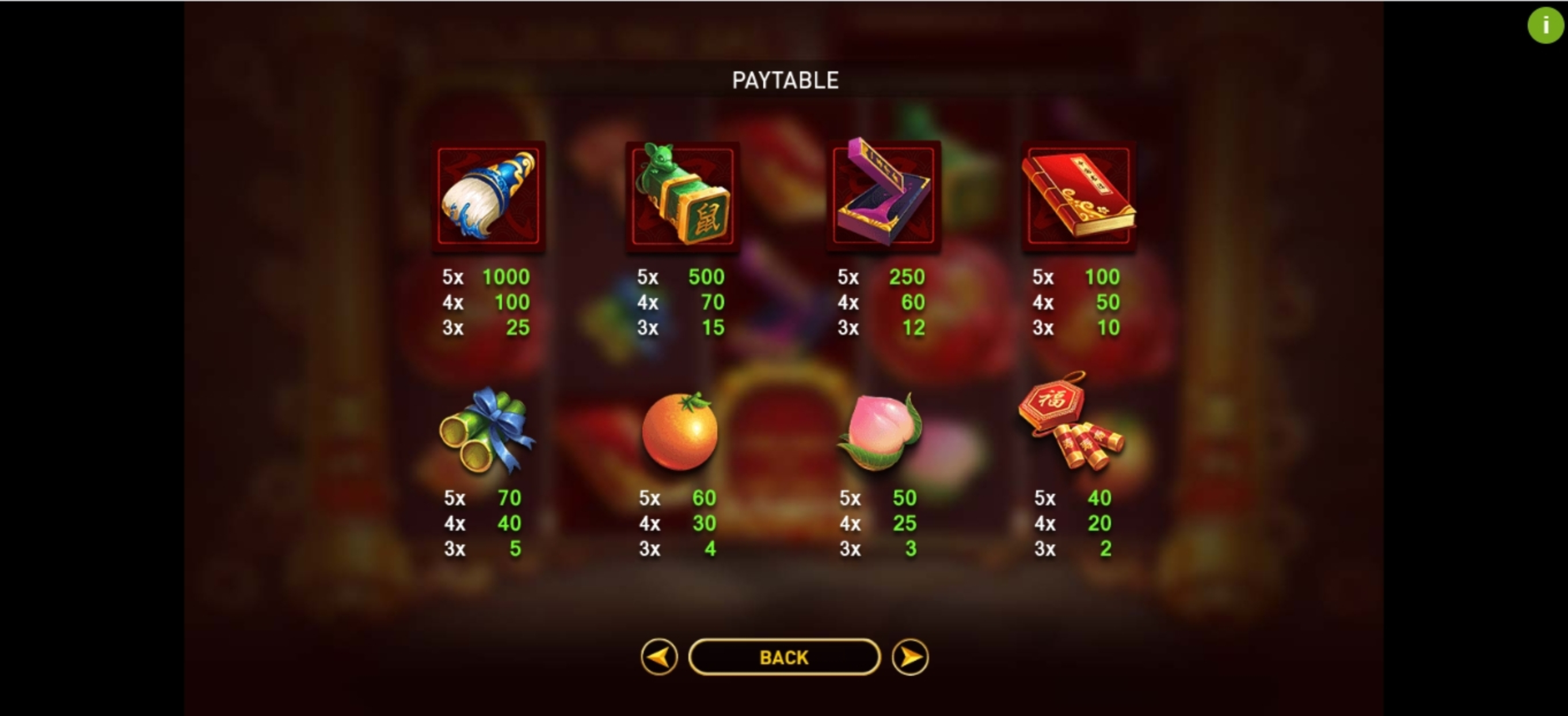 Info of Golden Ink Rat Slot Game by GamePlay