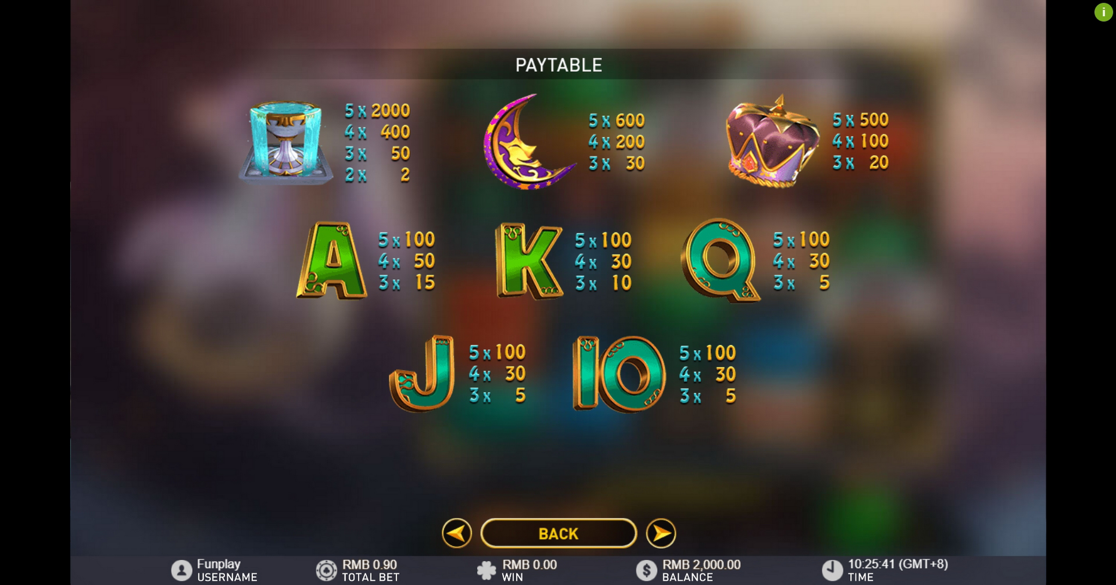 Info of Lucky Tarot Slot Game by GamePlay