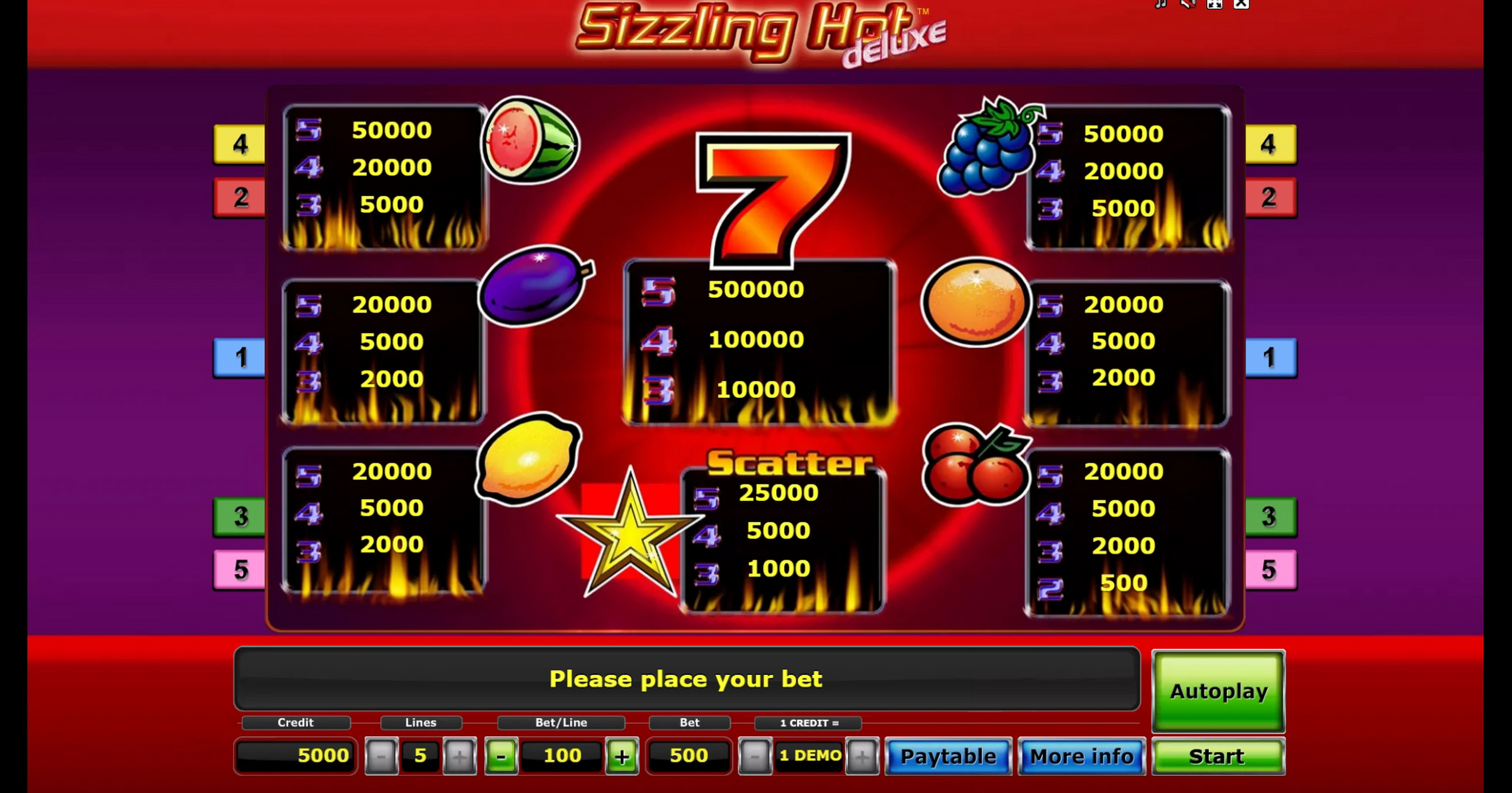 Info of Sizzling Hot deluxe Slot Game by Greentube
