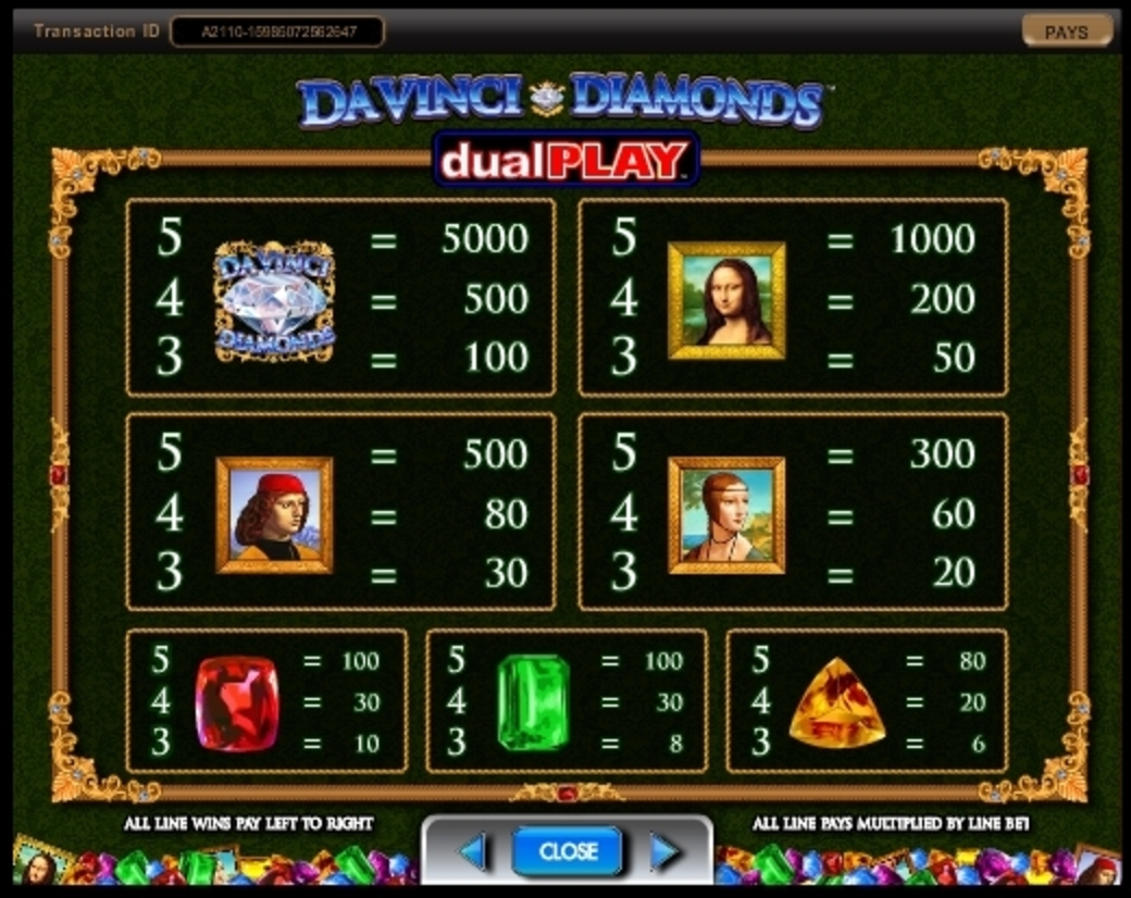 Info of Da Vinci Diamonds Dual Play Slot Game by IGT