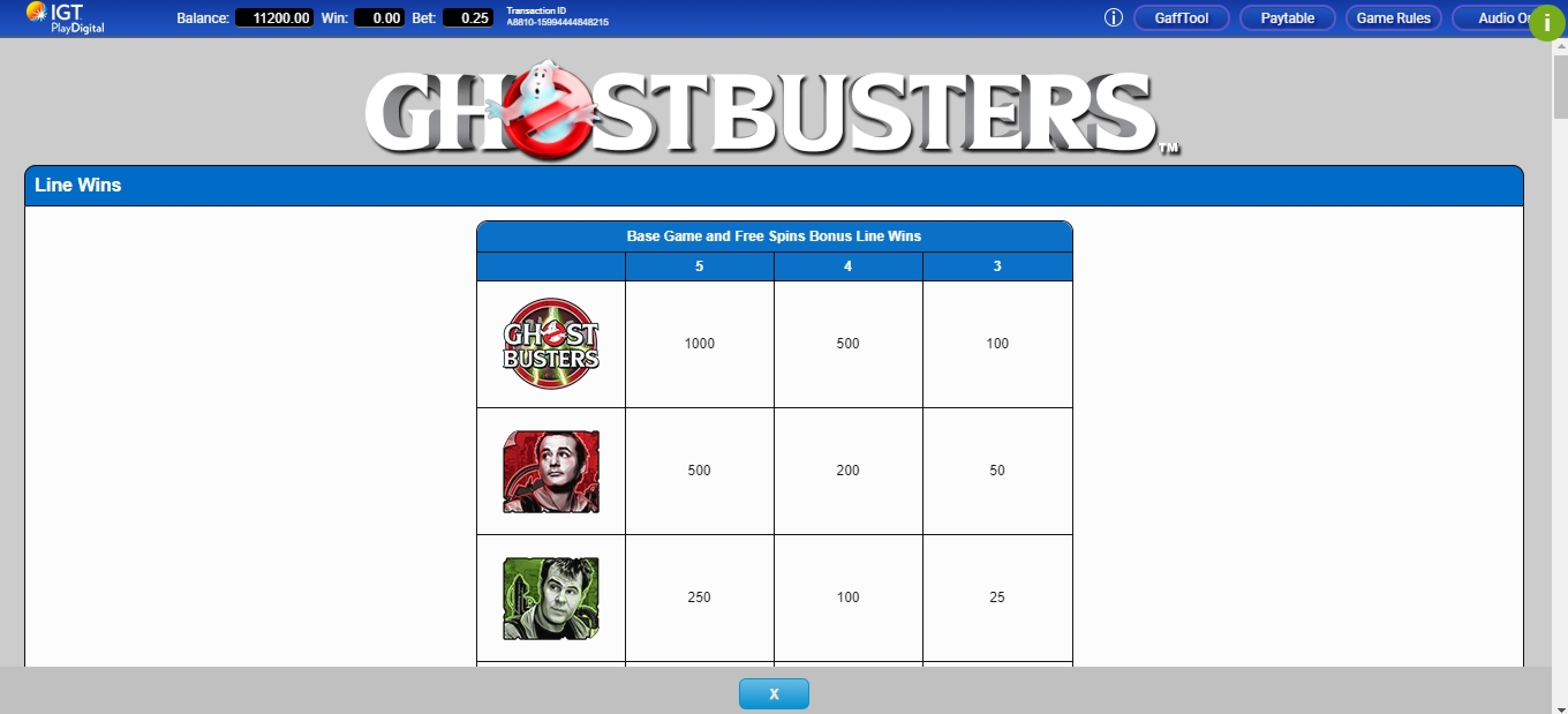 Info of Ghostbusters Plus Slot Game by IGT