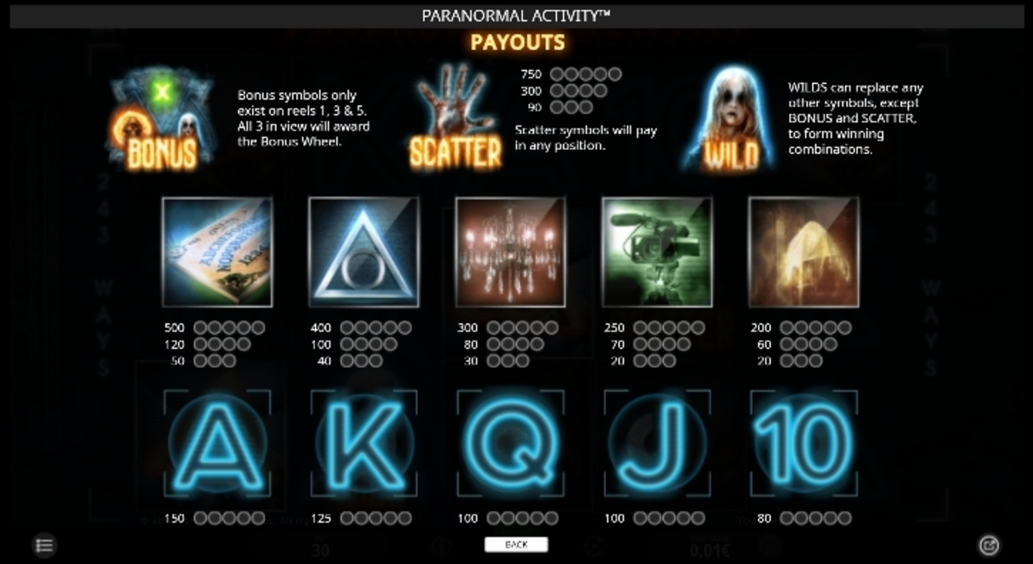 Info of Paranormal Activity Slot Game by iSoftBet
