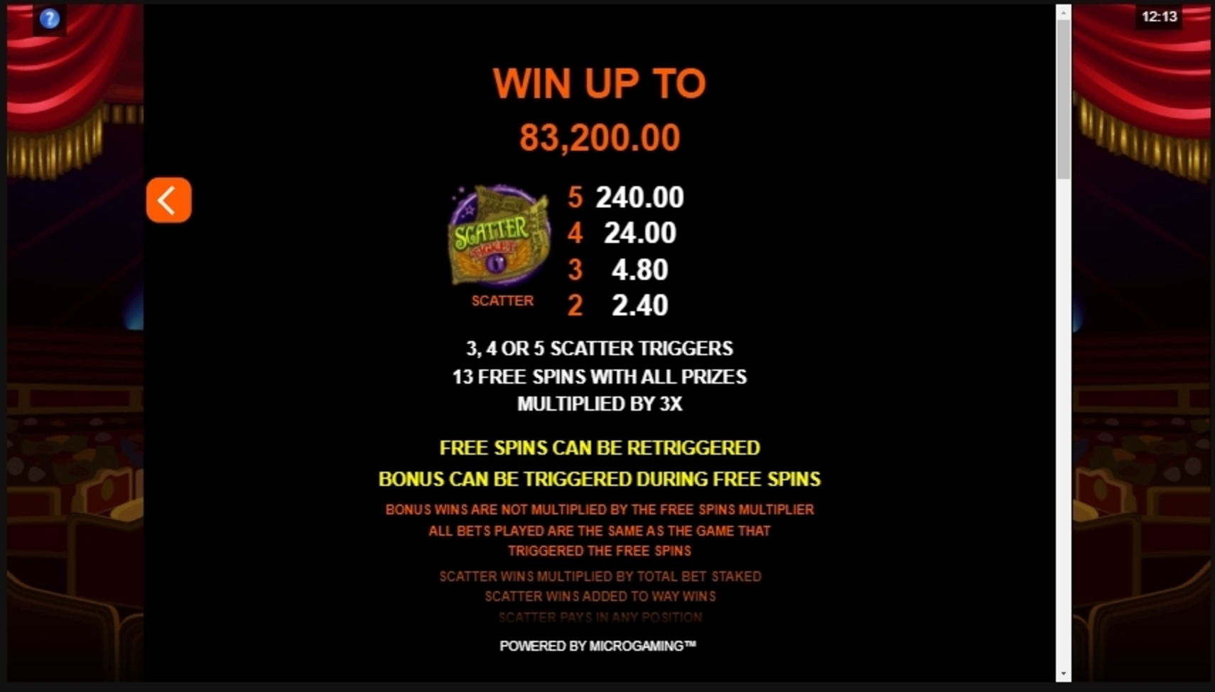 Info of The Twisted Circus Slot Game by Microgaming