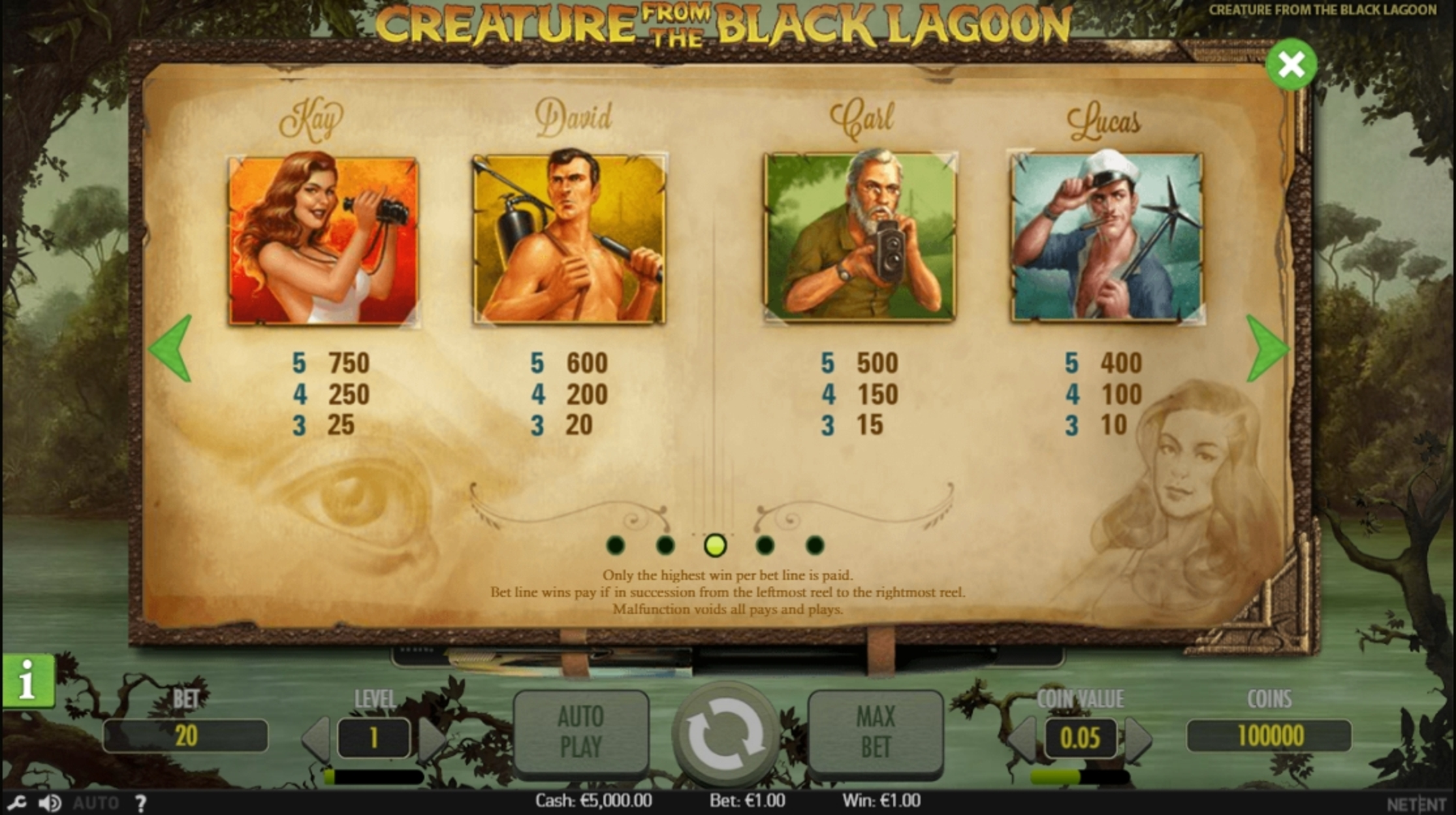 Info of Creature from the Black Lagoon Slot Game by NetEnt