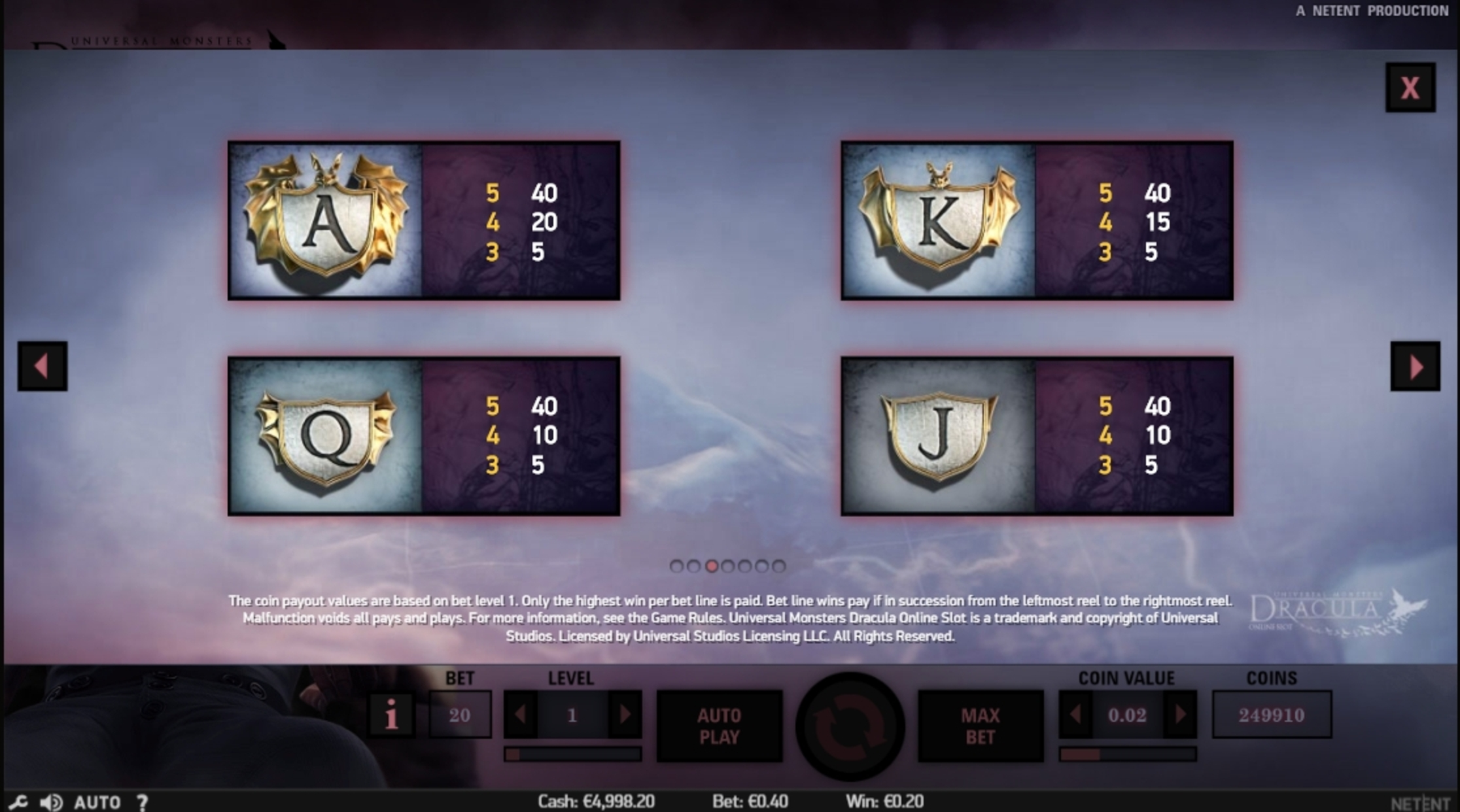 Info of Dracula (NetEnt) Slot Game by NetEnt