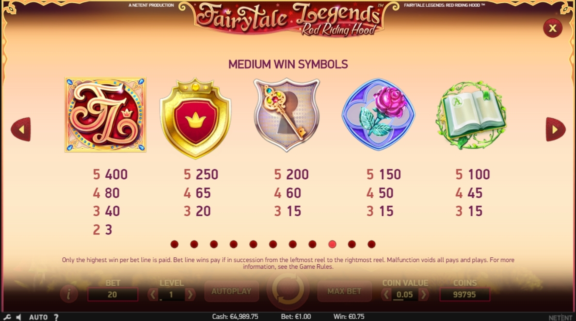 Info of Fairytale Legends: Red Riding Hood Slot Game by NetEnt
