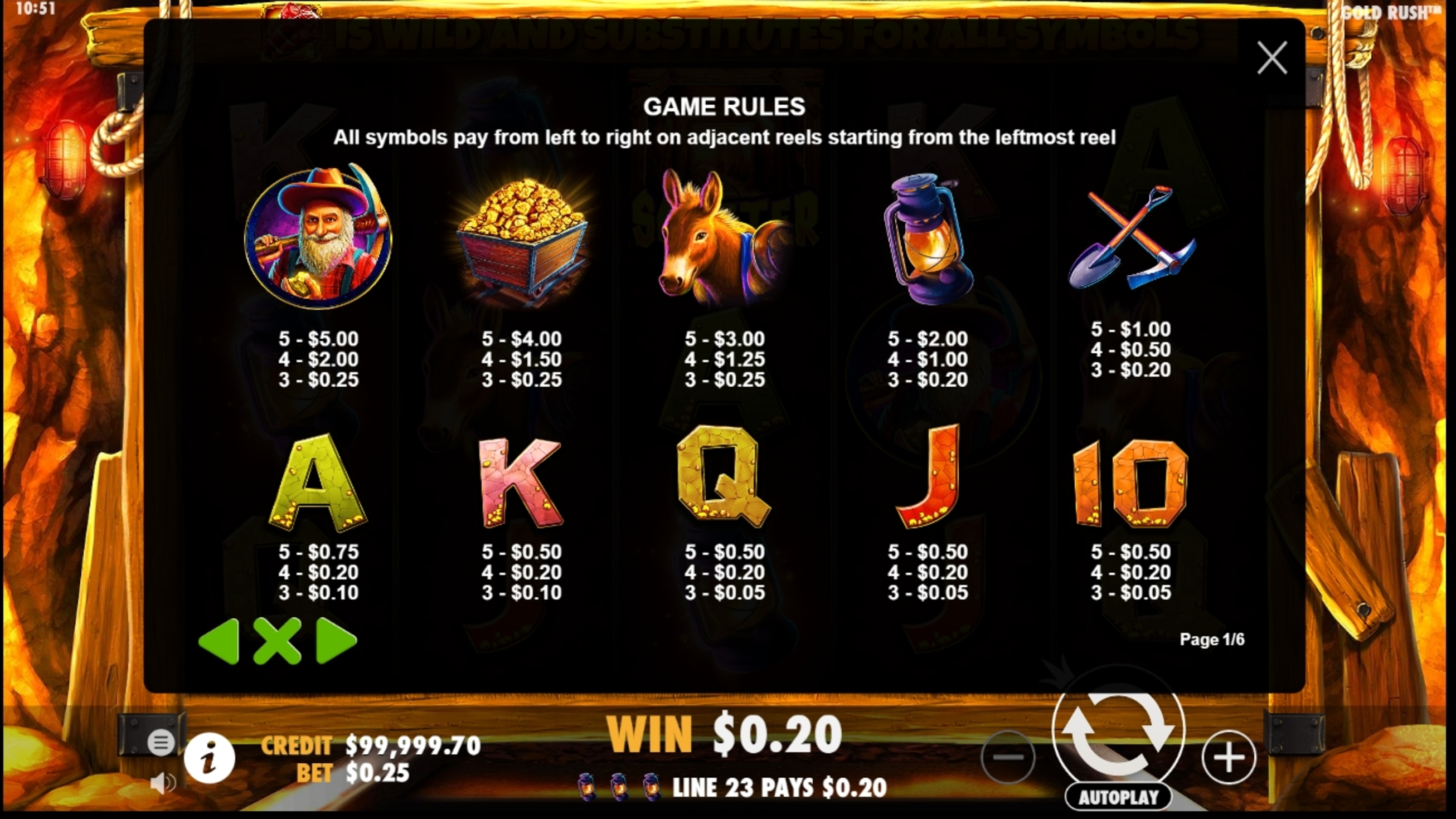 Info of Gold Rush (NetEnt) Slot Game by NetEnt