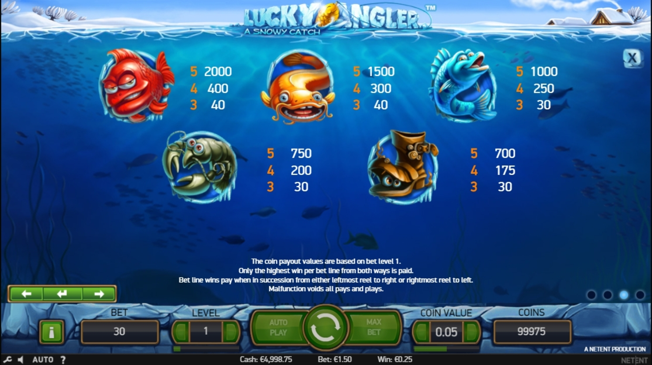 Info of Lucky Angler Slot Game by NetEnt