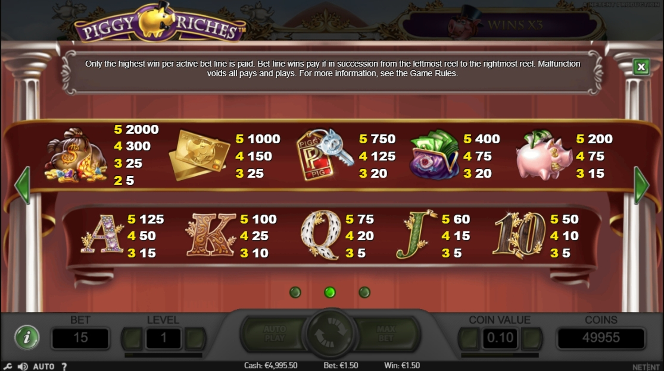 Info of Piggy Riches Slot Game by NetEnt