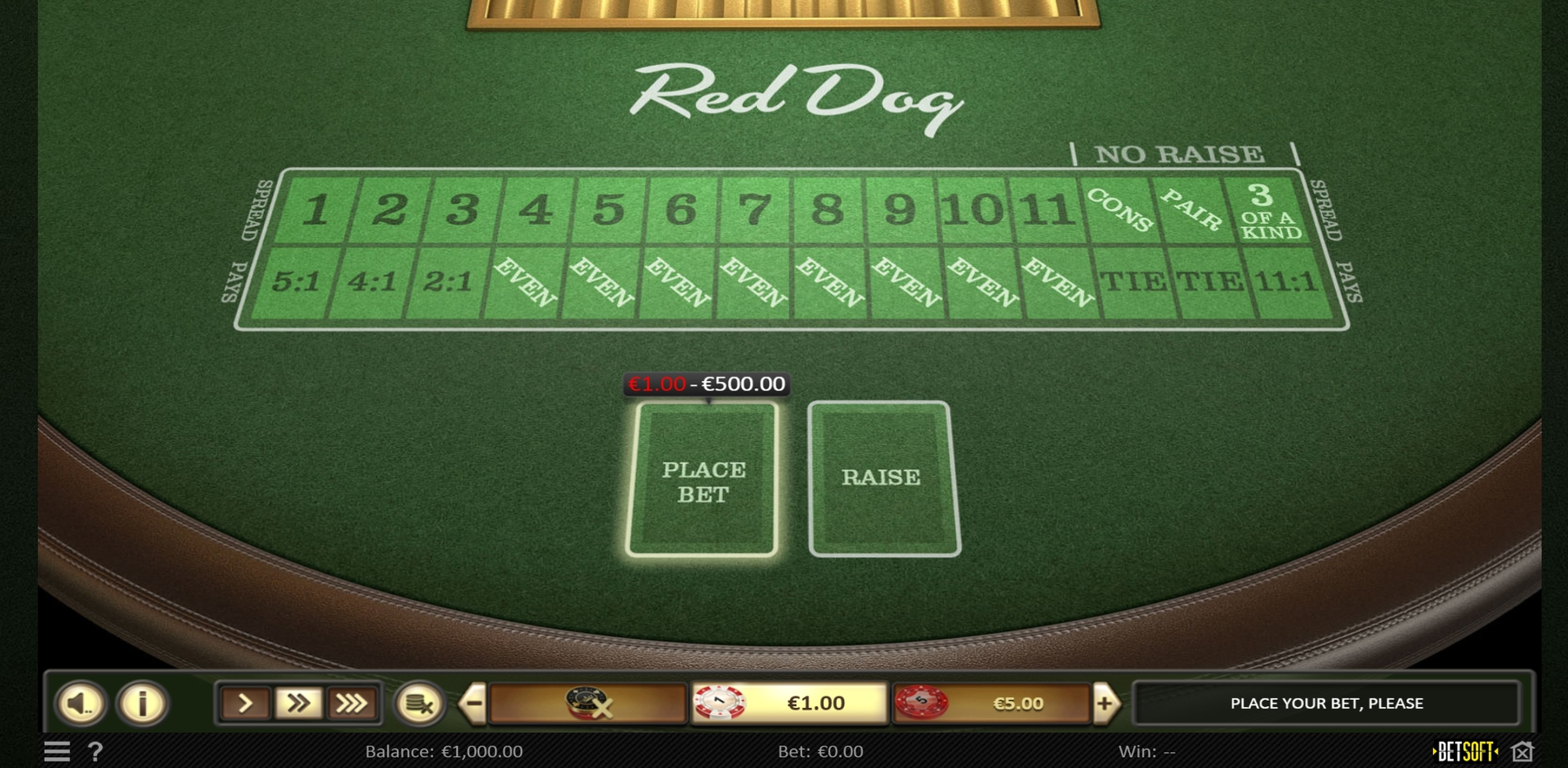 Reels in Red Dog (Novomatic) Slot Game by Novomatic