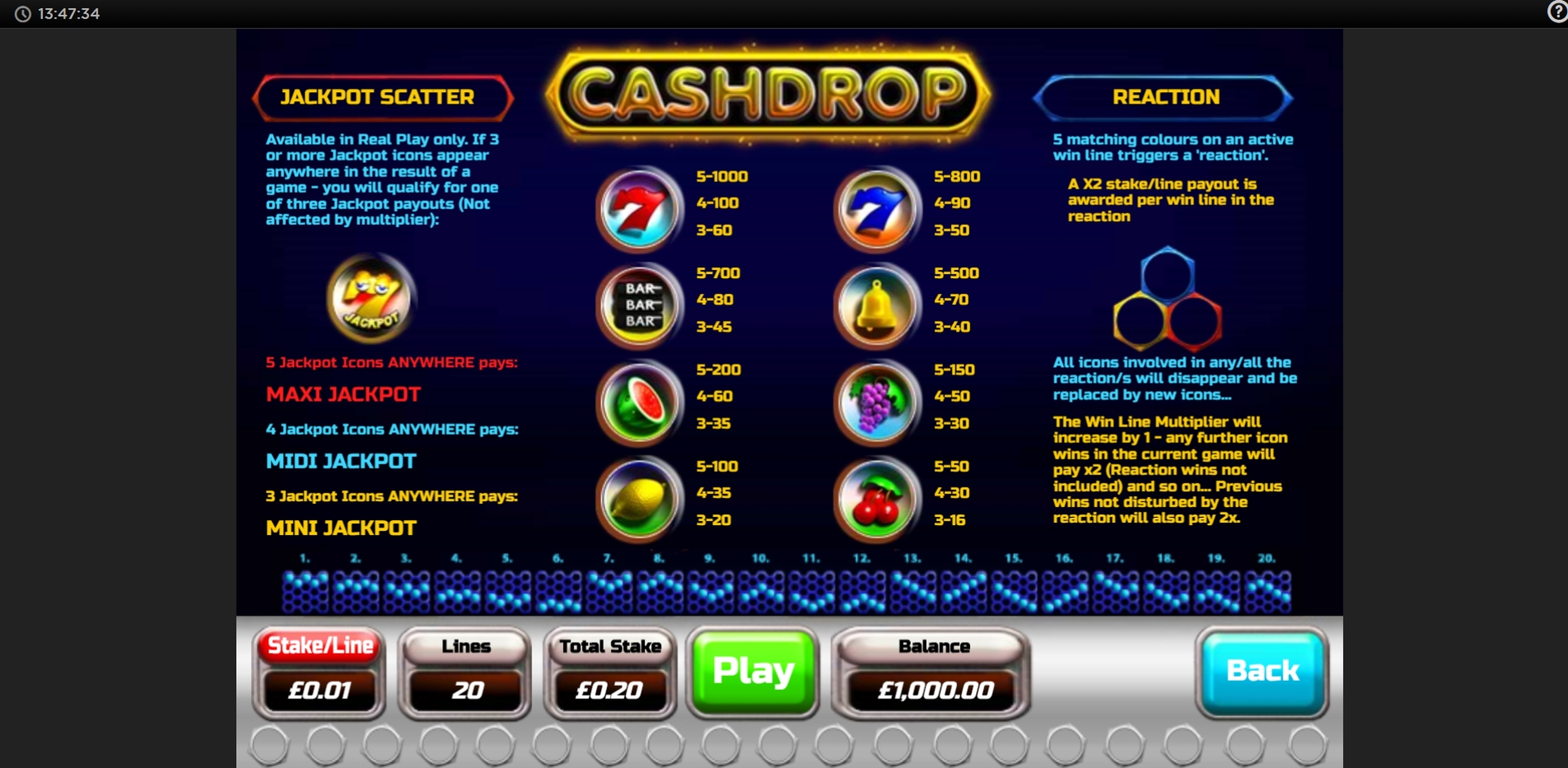 Info of Cashdrop Slot Game by OpenBet
