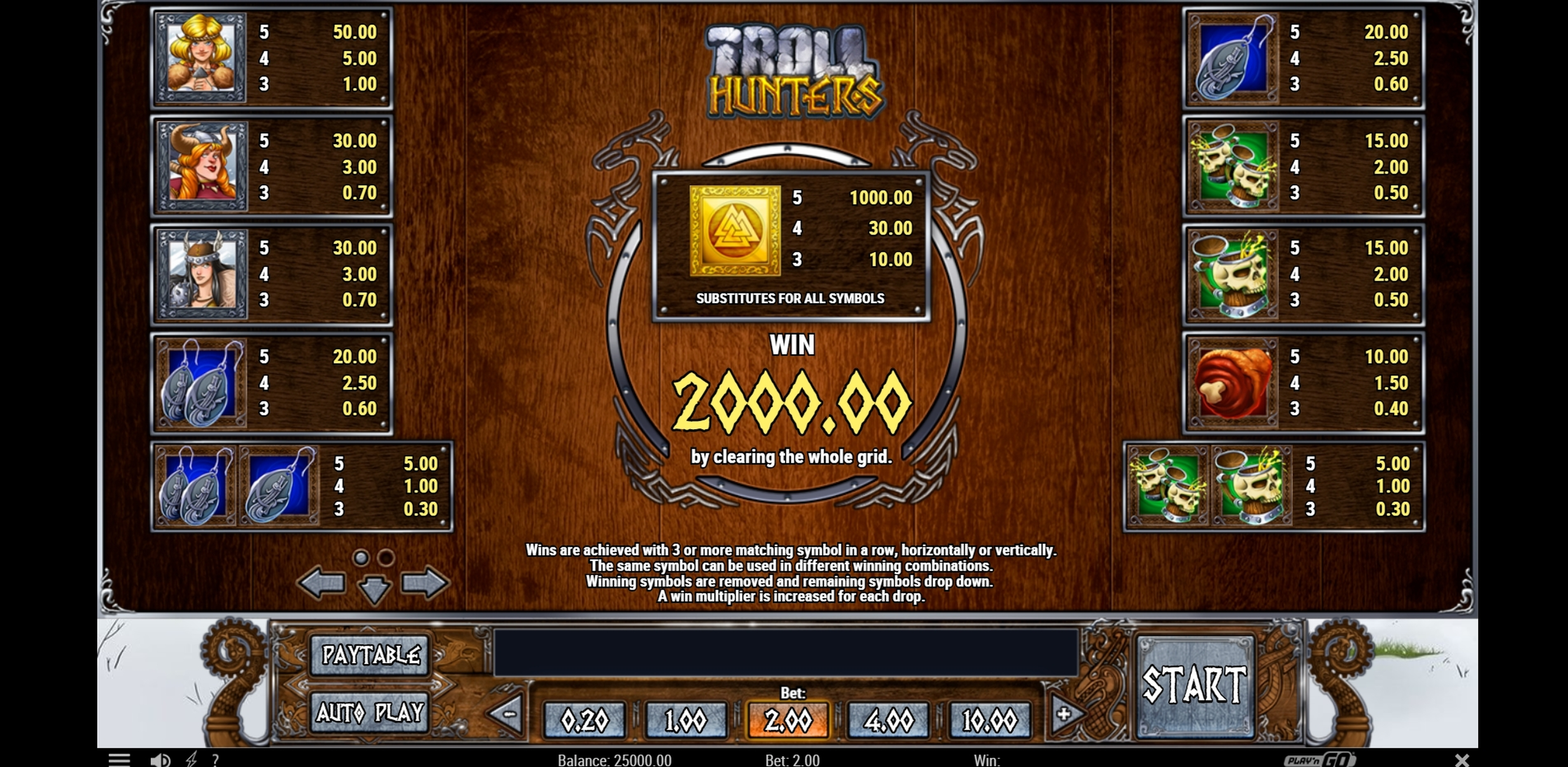 Info of Troll Hunters Slot Game by Play'n Go