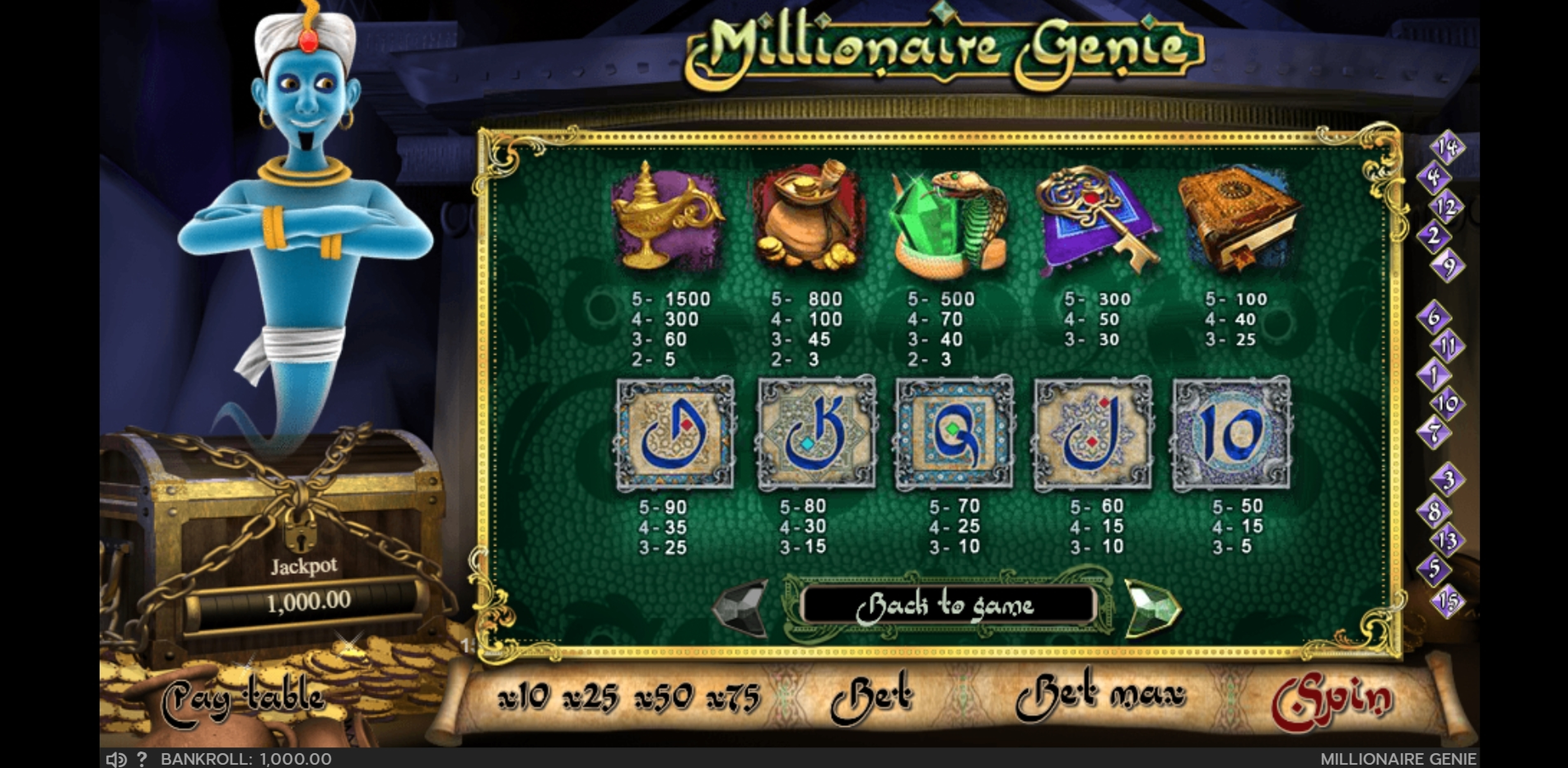 Info of Millionaire Genie Slot Game by GVG