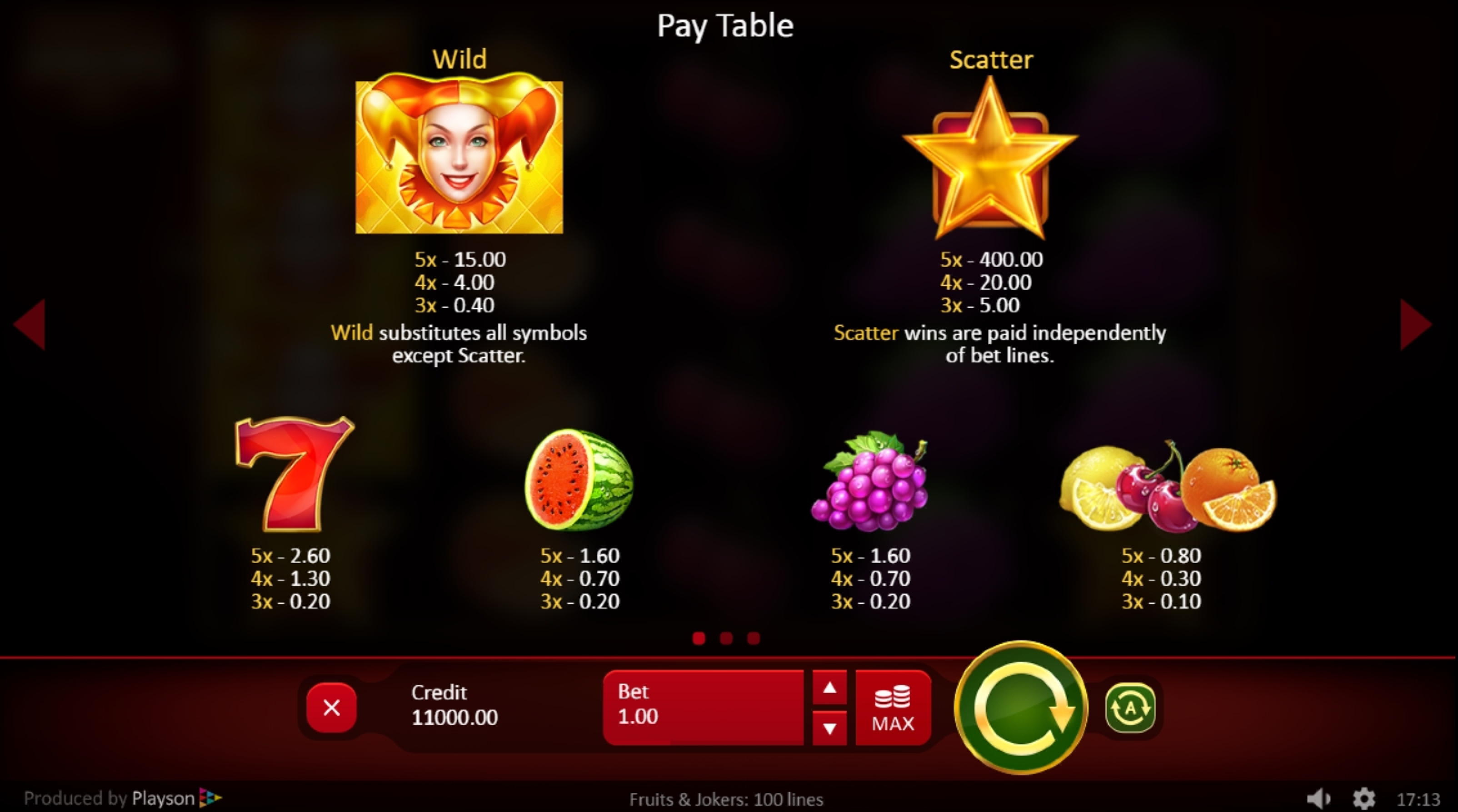 Info of Fruits & Jokers: 100 lines Slot Game by Playson