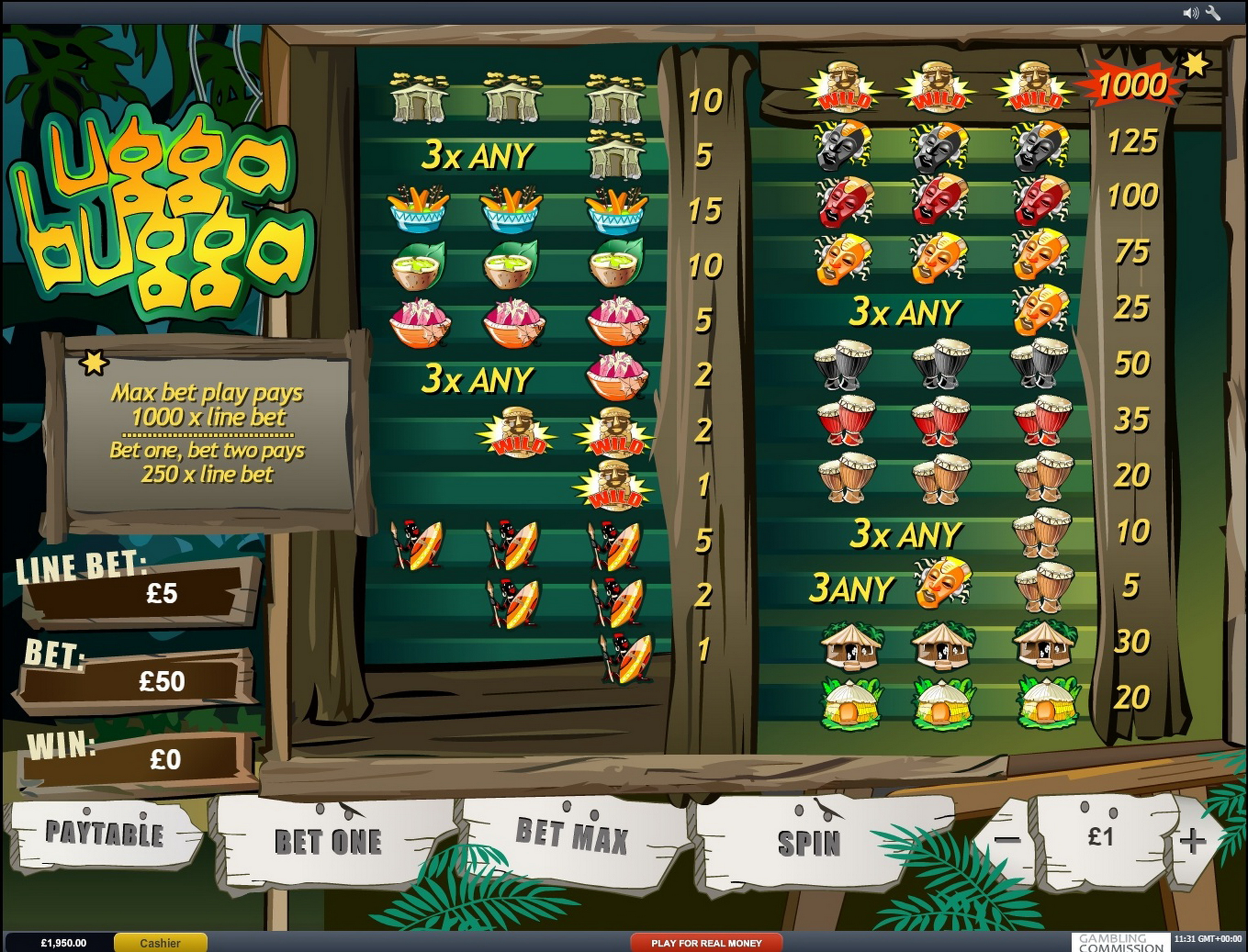 Info of Ugga Bugga Slot Game by Playtech