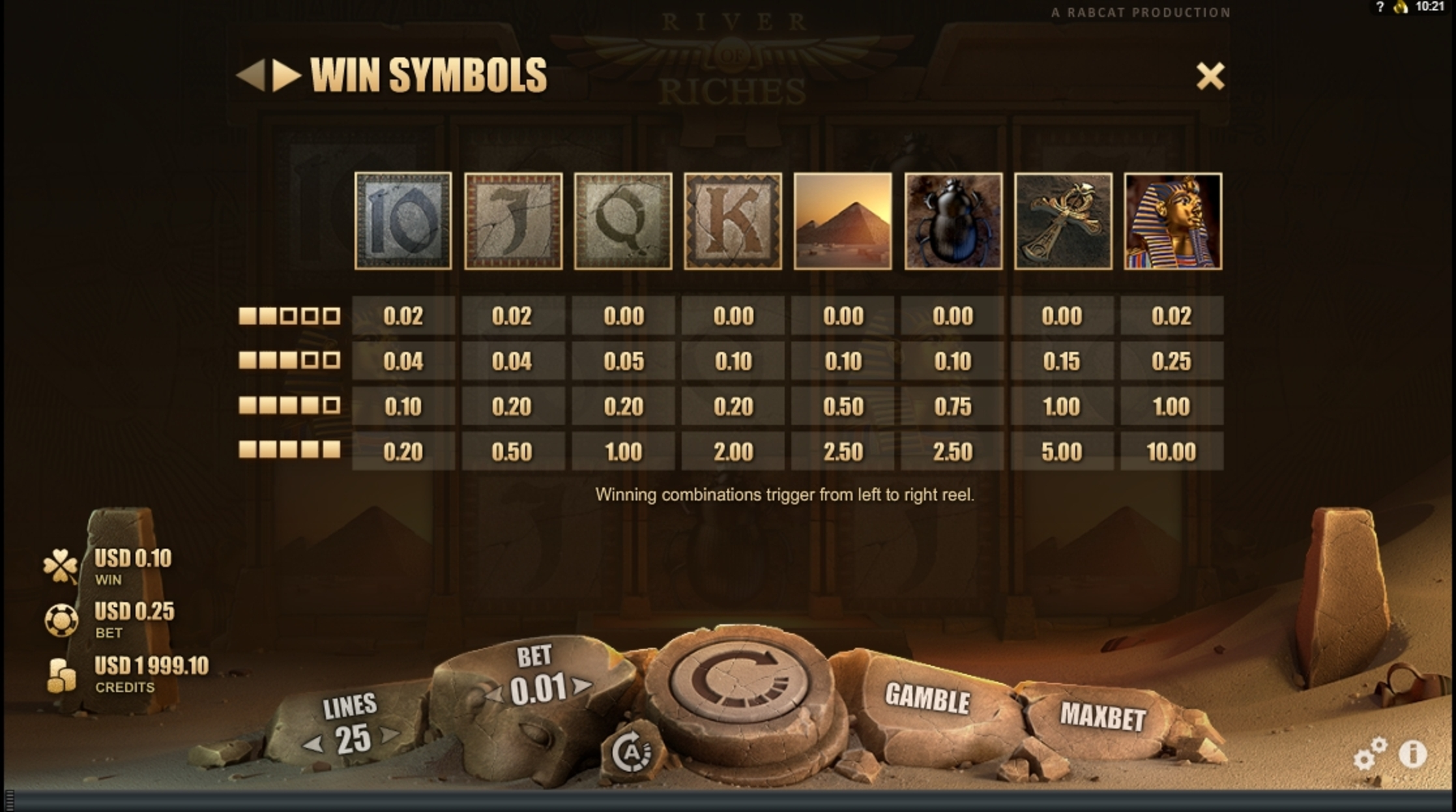 Info of River of Riches Slot Game by Rabcat