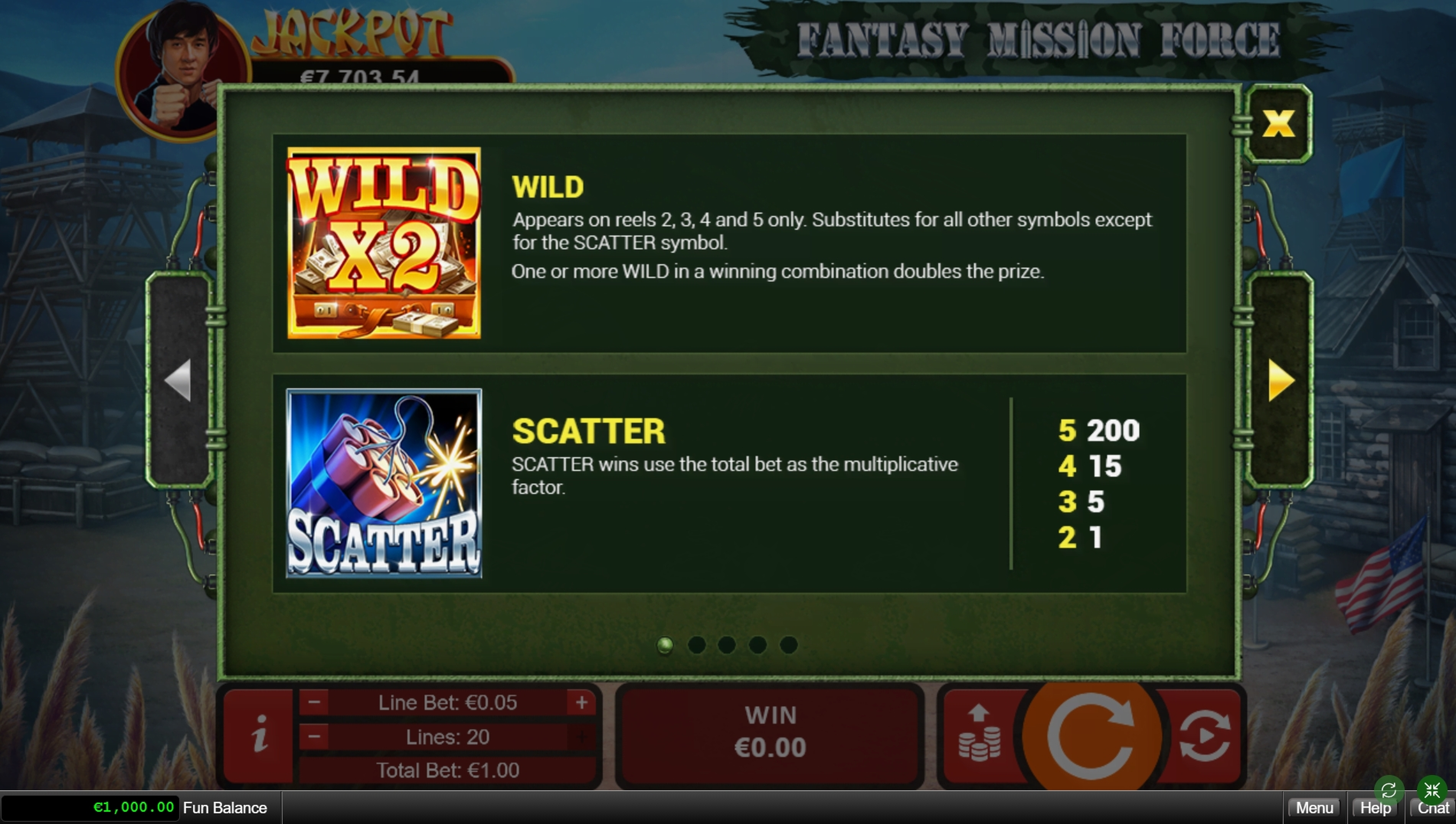 Info of Fantasy Mission Force Slot Game by RTG