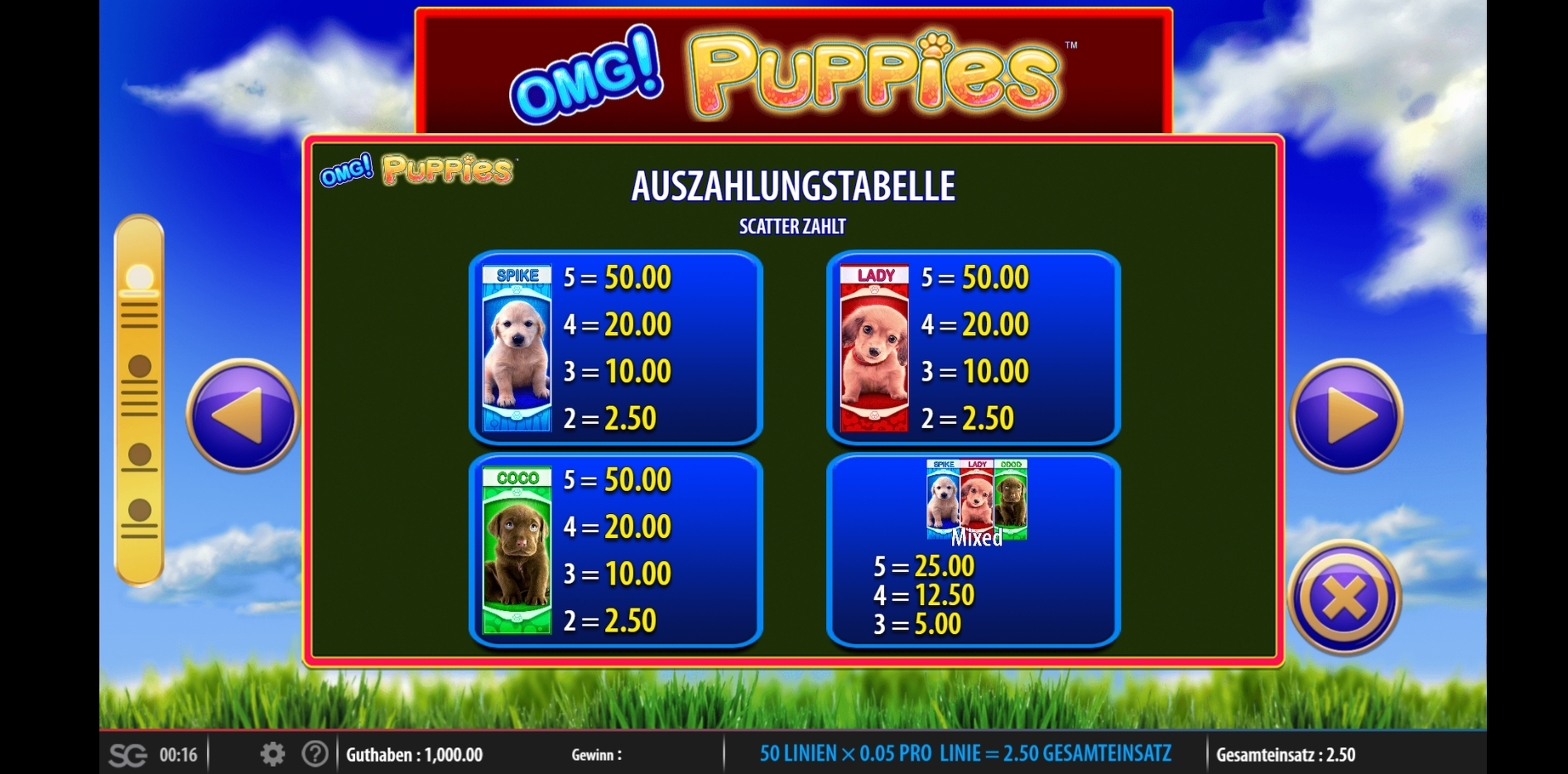 Info of OMG! Puppies Slot Game by WMS